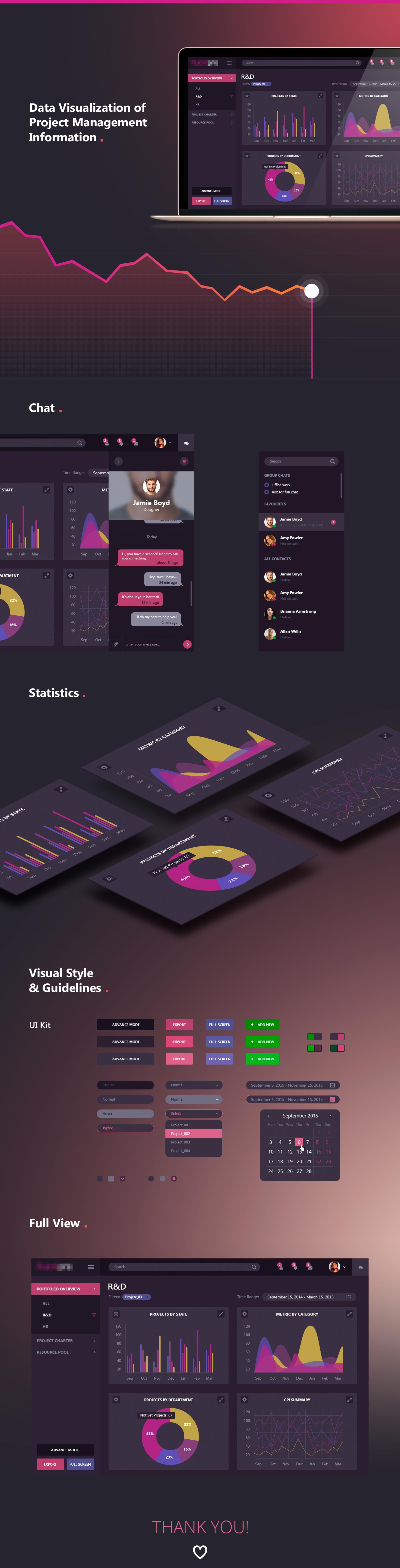 ui elements,Charts,chart,ui kit,dashboard,analytics,Graphs,UI,ux,minimal,clean