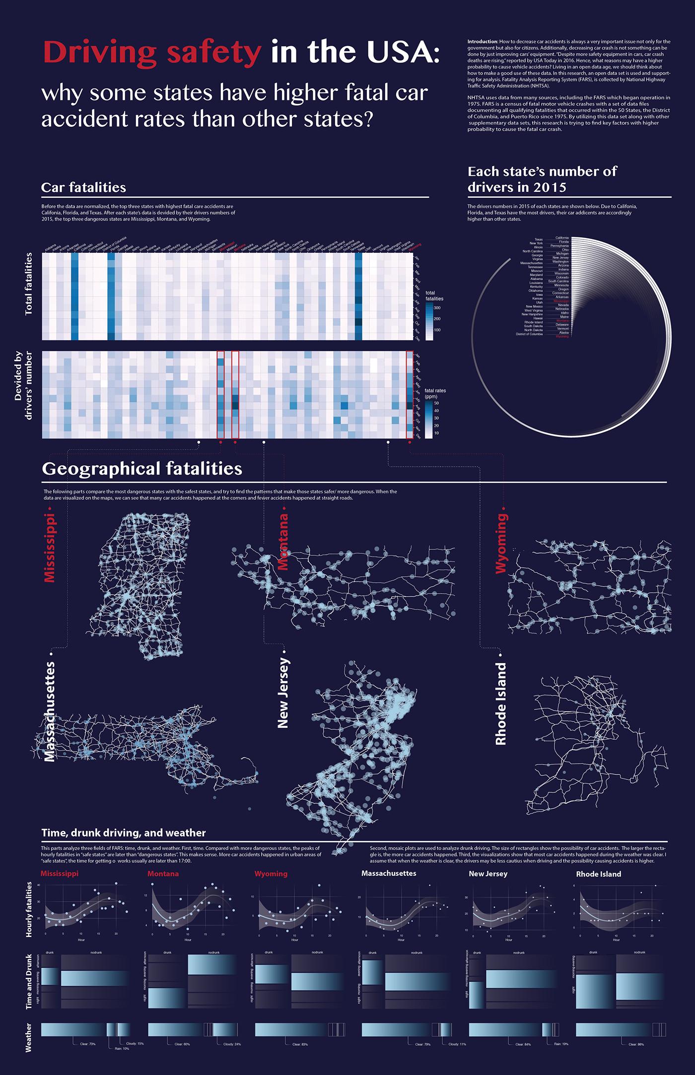 graphic design  infographic data visualization Data Viz information design car accidents information architecture