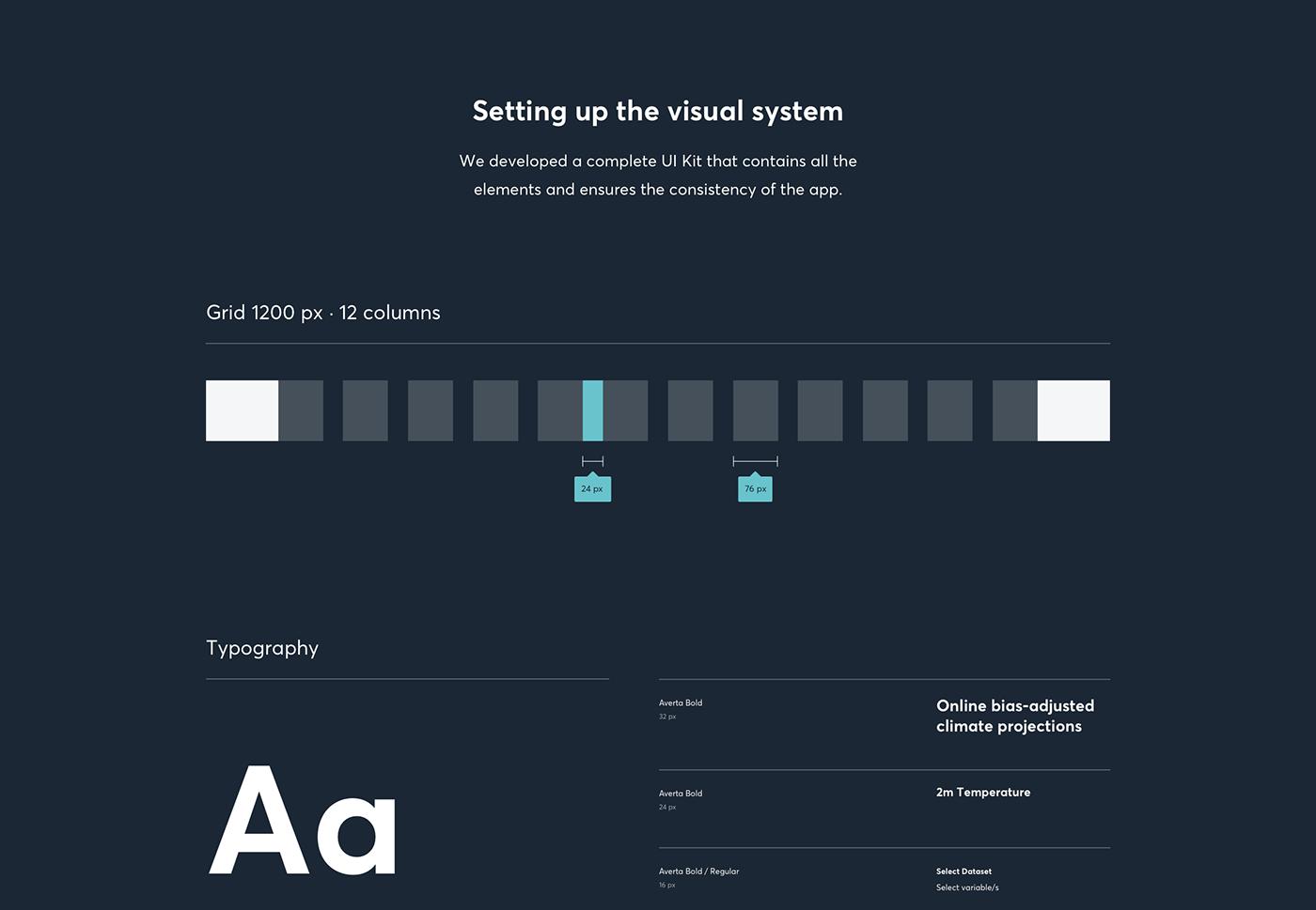 adjust app Bias climadjust climate Dataset experiments gradient SAAS UserExperience