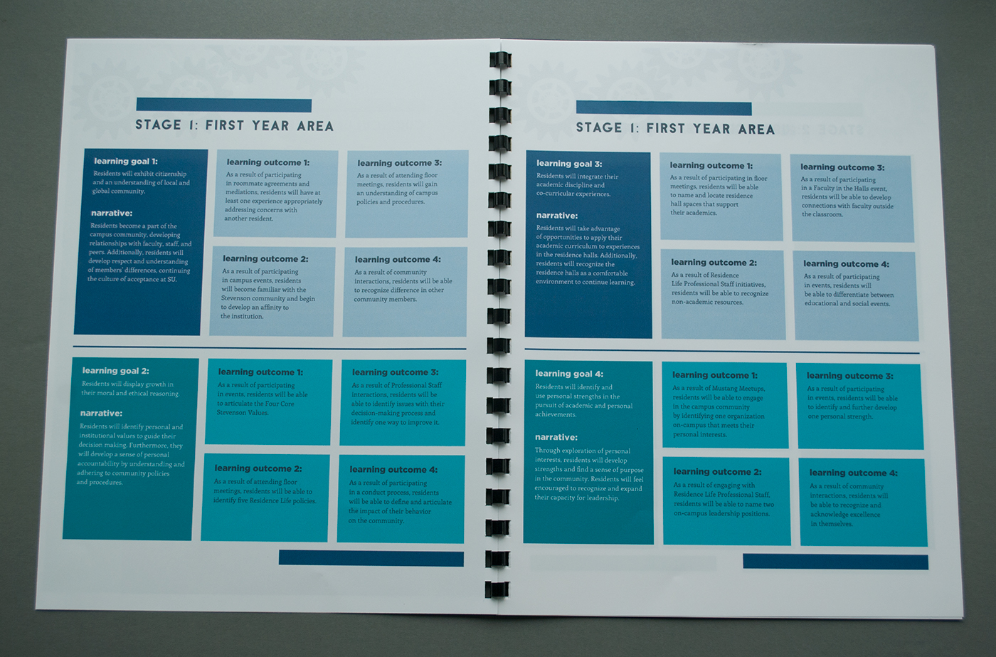 Guide curriculum manual Layout Design residence life Layout Stevenson University hierarchy Residence Life Guide gears