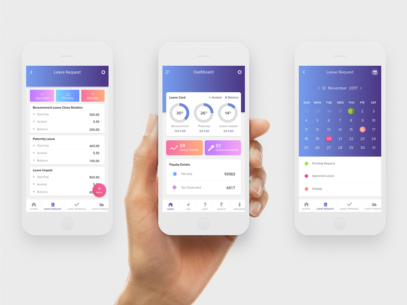 ui ux Mobile app ui design UX design dashboard mobile