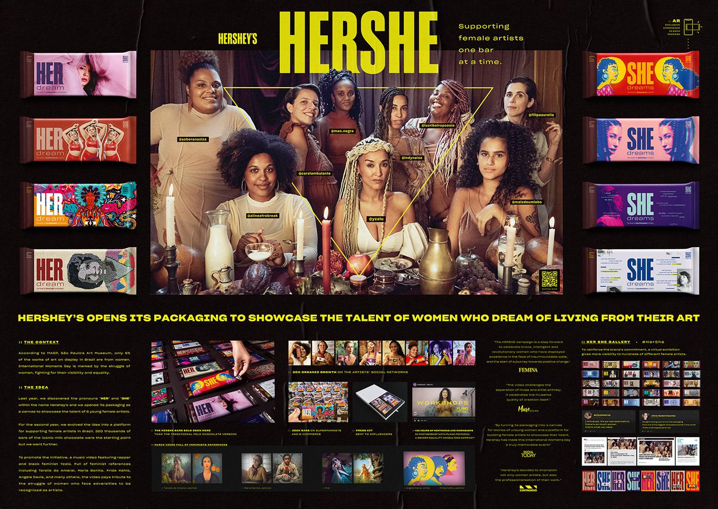 art direction  betc chocolate design hershe hershey's IWD Packaging women wrapper
