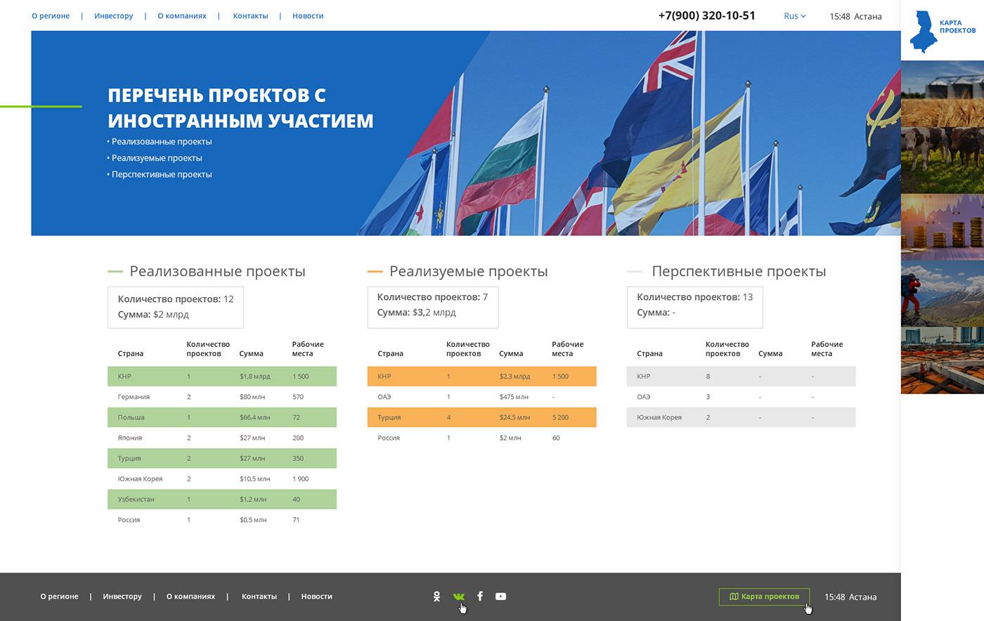 дизайн сайта Инвестиционная компания Turkestan Сайт под ключ инвестиции UI/UX