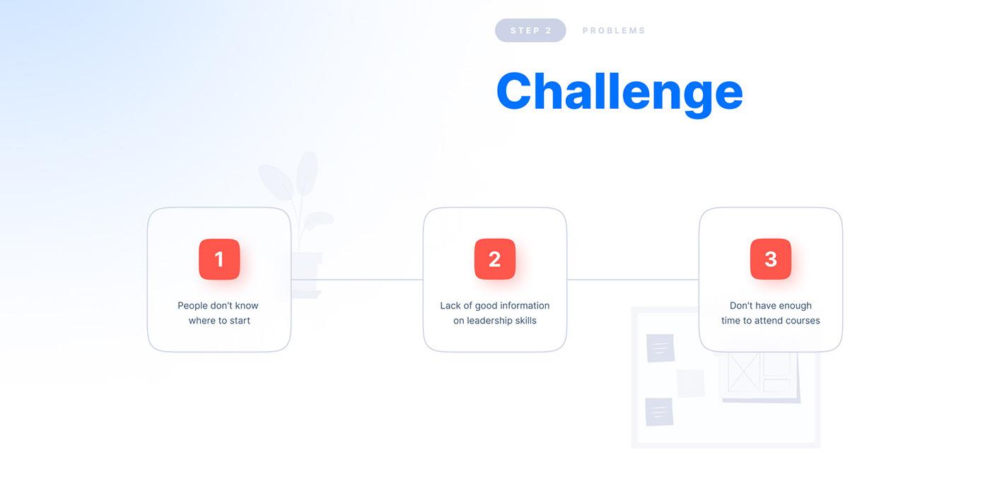app design gamification Leadership learning mobile app design modern training UI UI/UX ux
