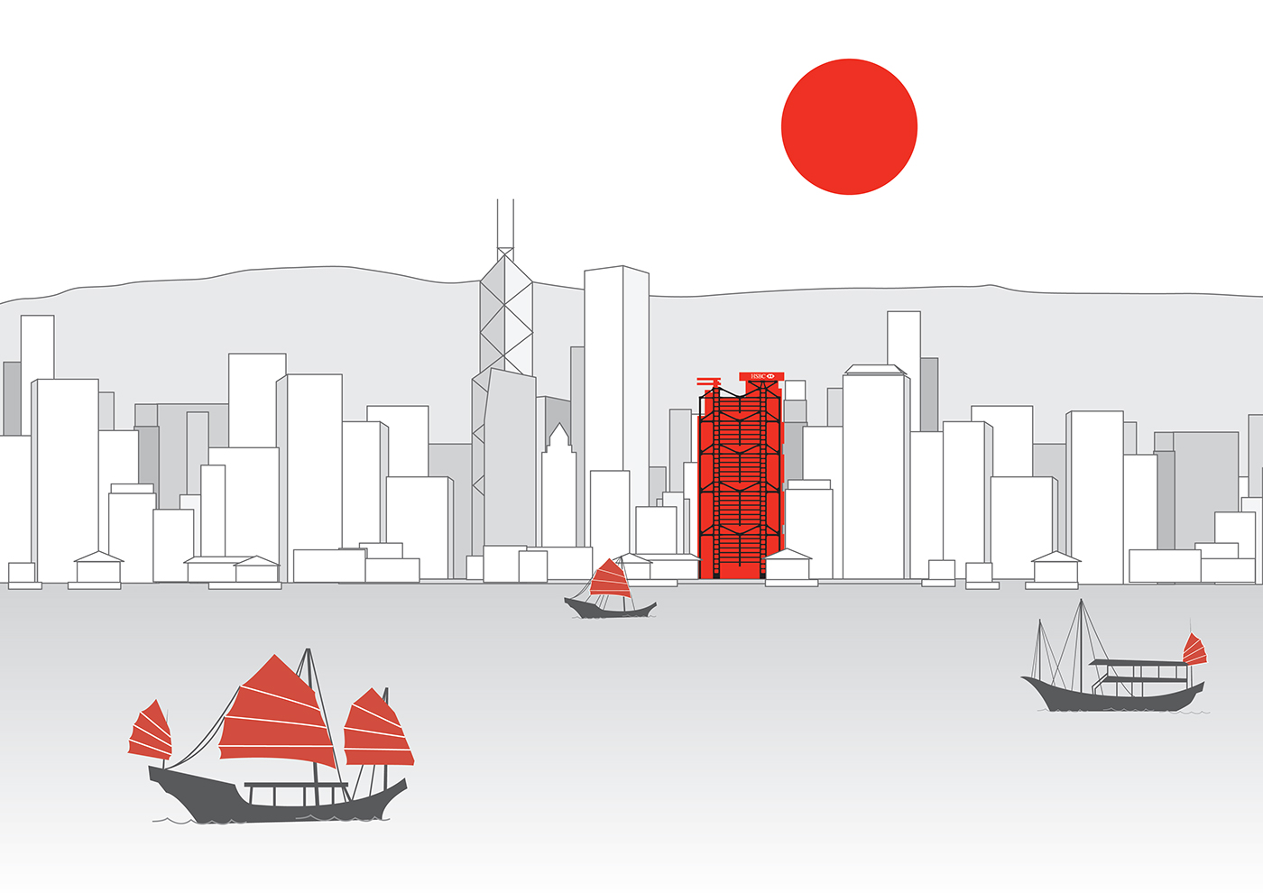 SIBOS HSBC Hong Kong