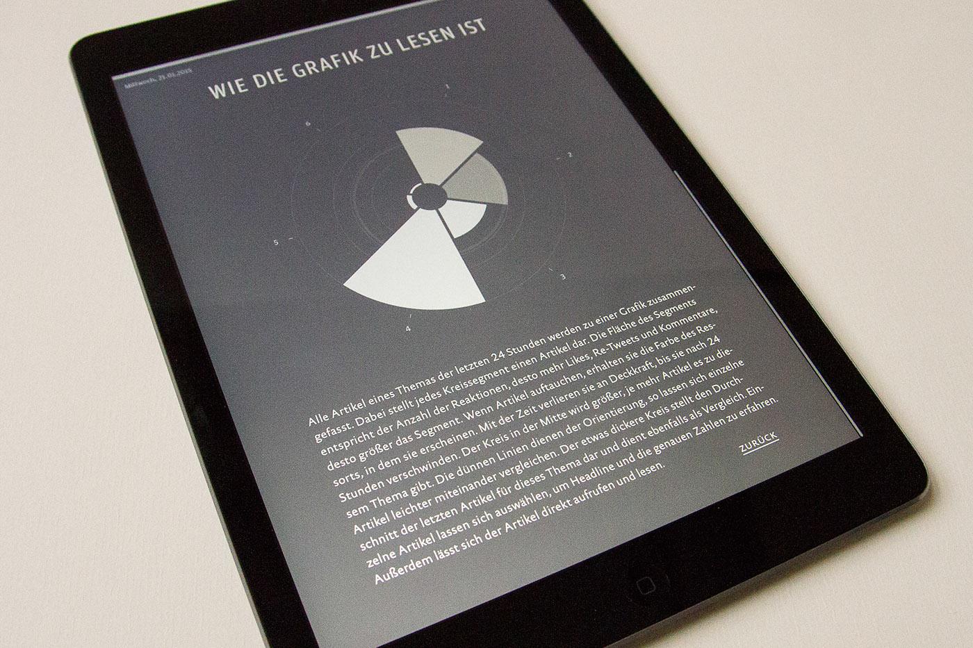 data visualization iPad infographic