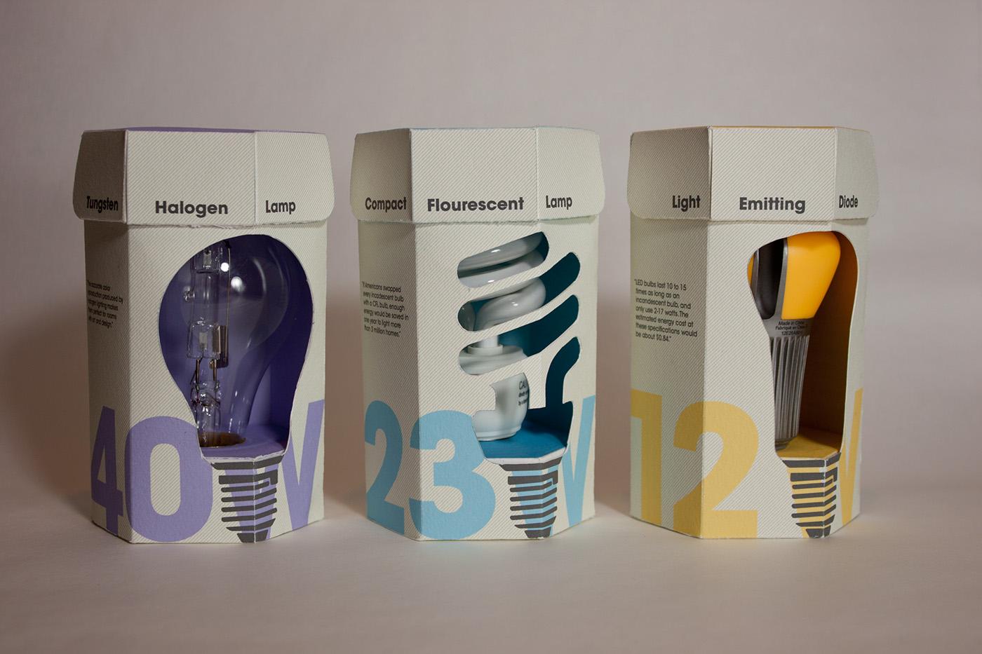 Spectrum Light Bulbs On Behance
