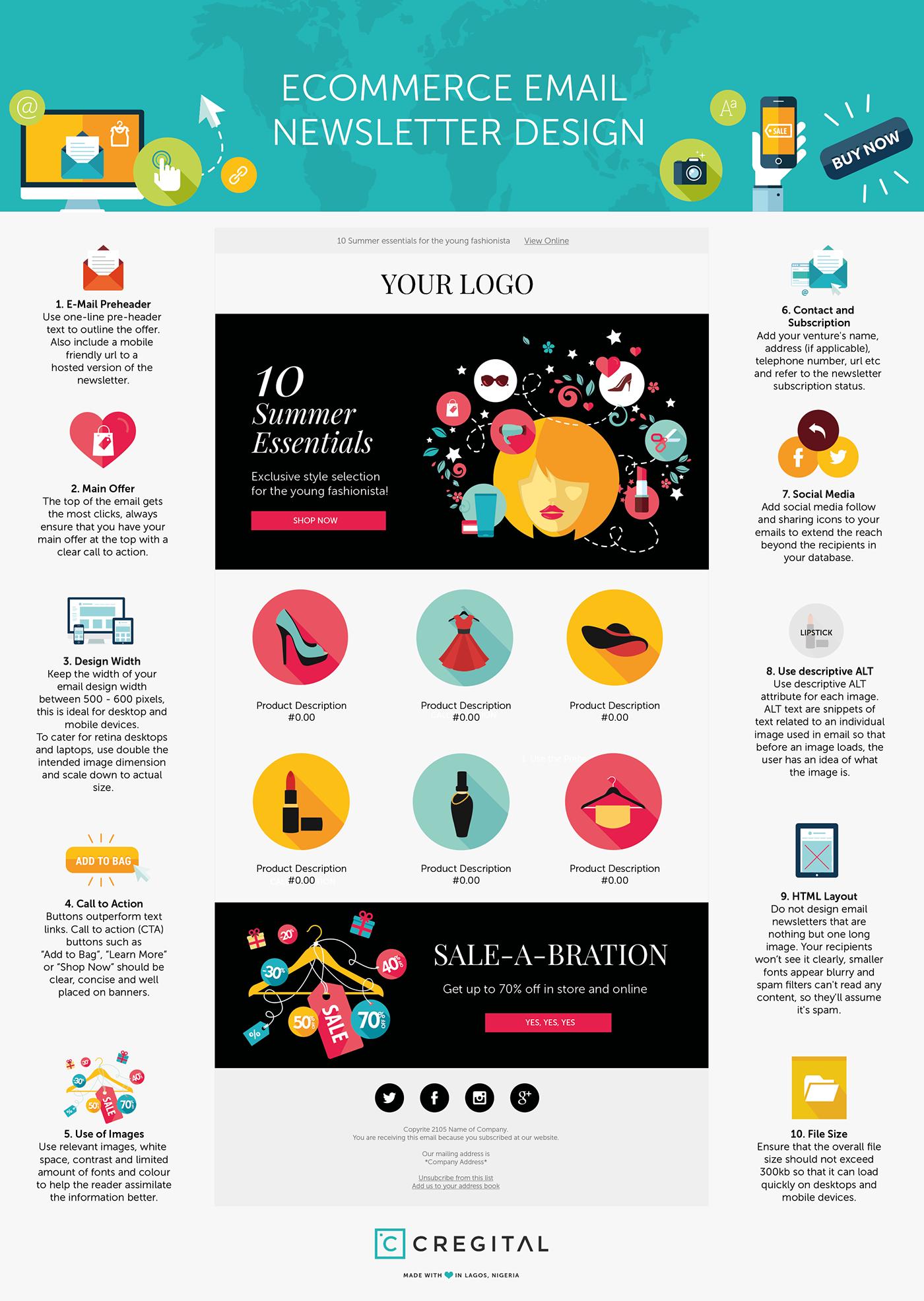 eCommerce Email Marketing Design on Behance