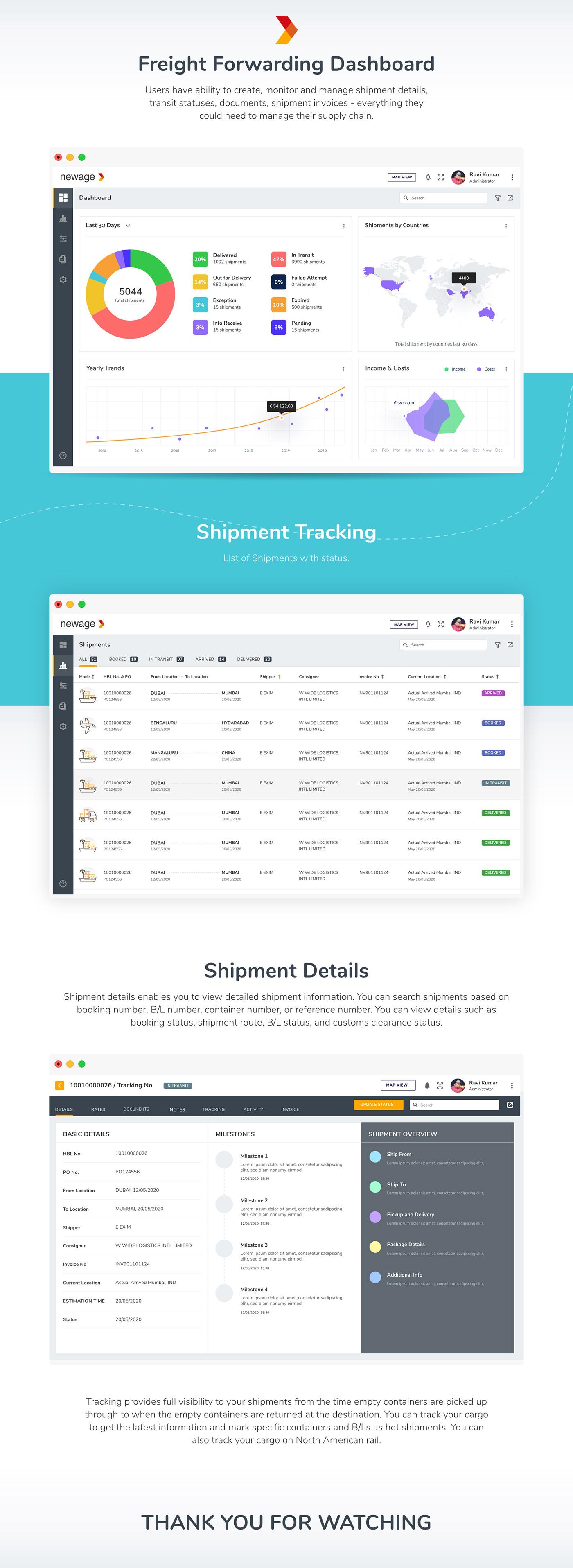 dashboard freight Freight Forwarding shipment Shipment tracking tracking Transport transportation user tracking UX FOR SHIPMENT