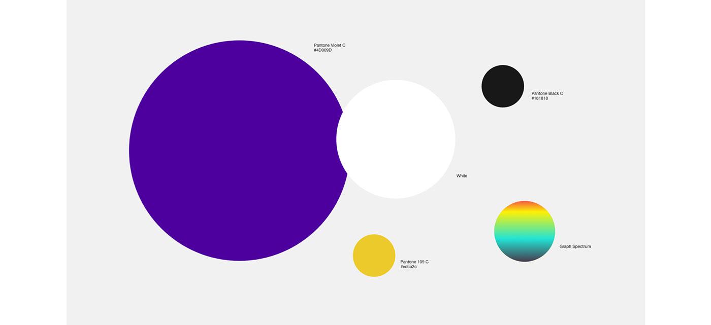 Brainz branding  Corporate Identity data visualization Filip Cerny gradient logo purple redesign Web Design