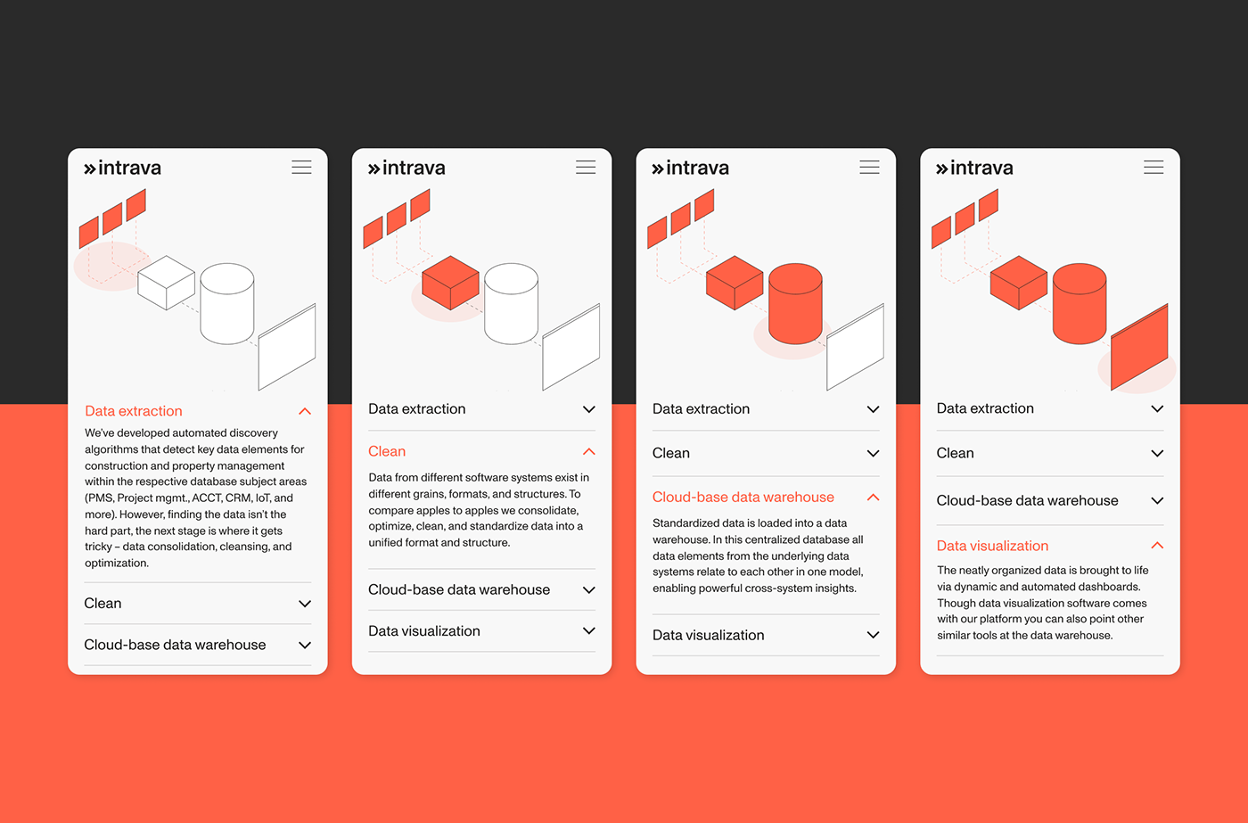 branding  Data rebranding tech typography   Webdesign