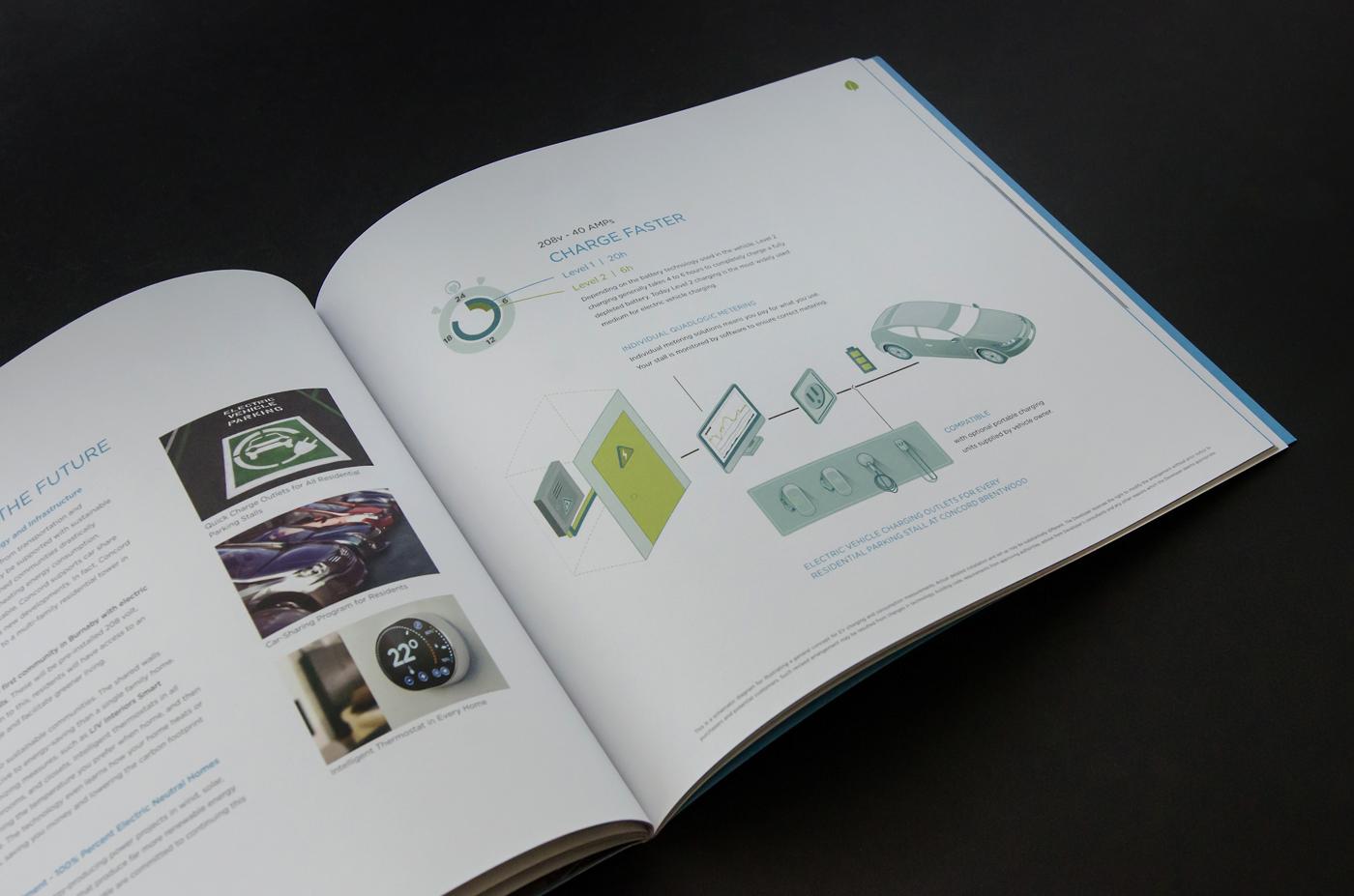 graphic design  real estate architecture campaign Hoarding Sales Centre