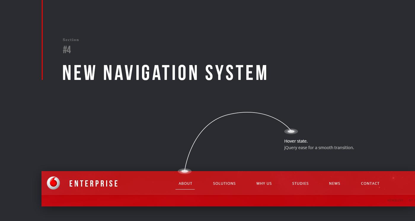 user interface Webdesign ia