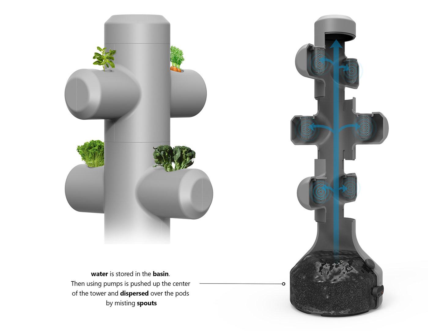 modular kitchen products