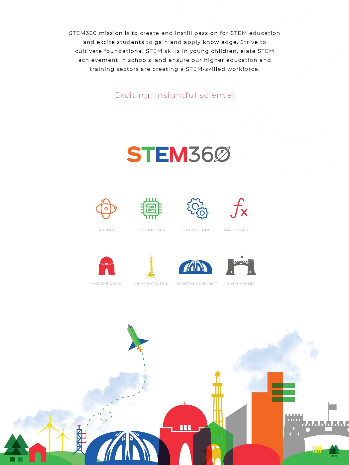 brand identity brand logo Logotype Logo Design creative askdziner Education science kids
