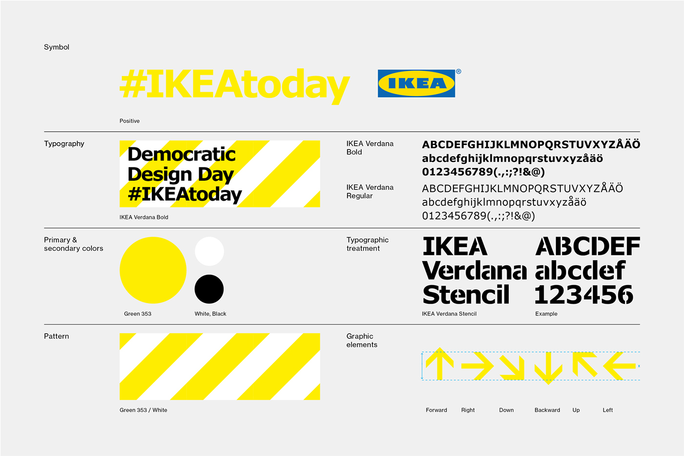 ikea brand Brandcolors was created in july 2012 by me (galen gidman) as a fun side project the goal was to create a helpful reference for the brand color codes that i needed most often the goal was to create a helpful reference for the brand color codes that i needed most often.