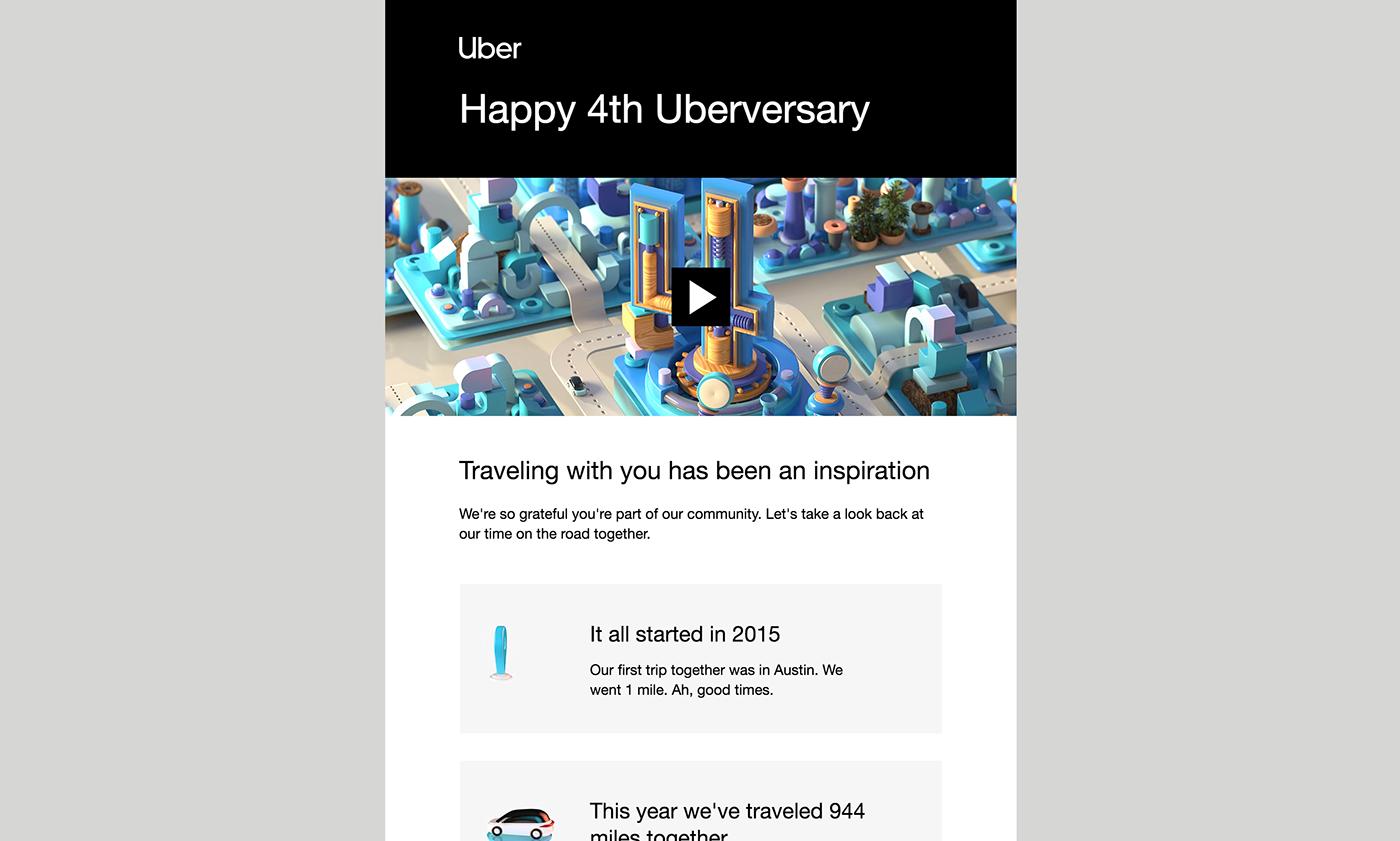 Uber 'Uberversary' Social Animations on Behance