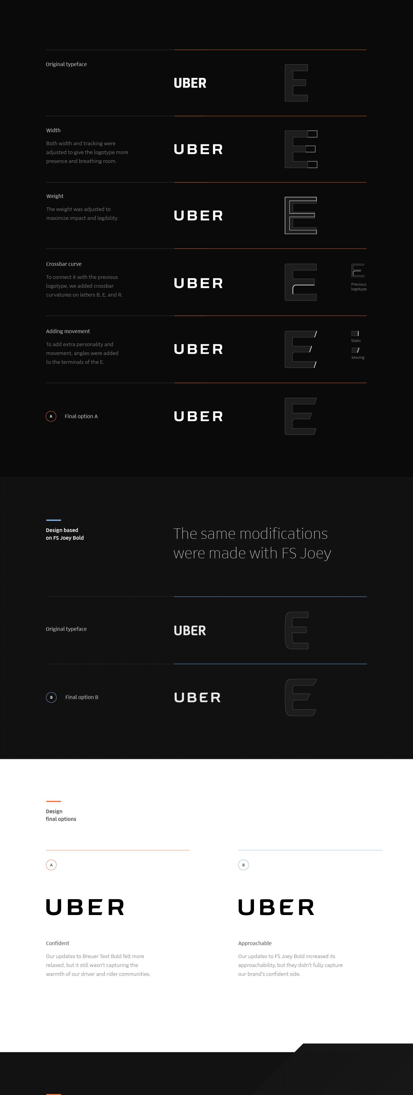 Uber visual identity logotype redesign redesign Design Framework branding  Logotype creative process type