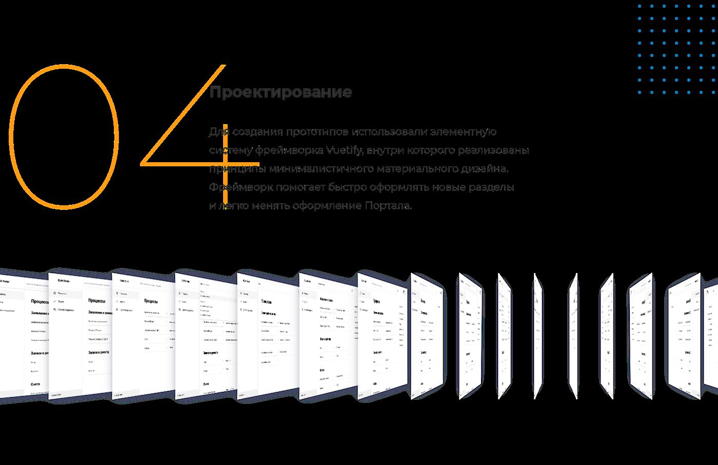 BPM BPMs design development service site UI ux Web
