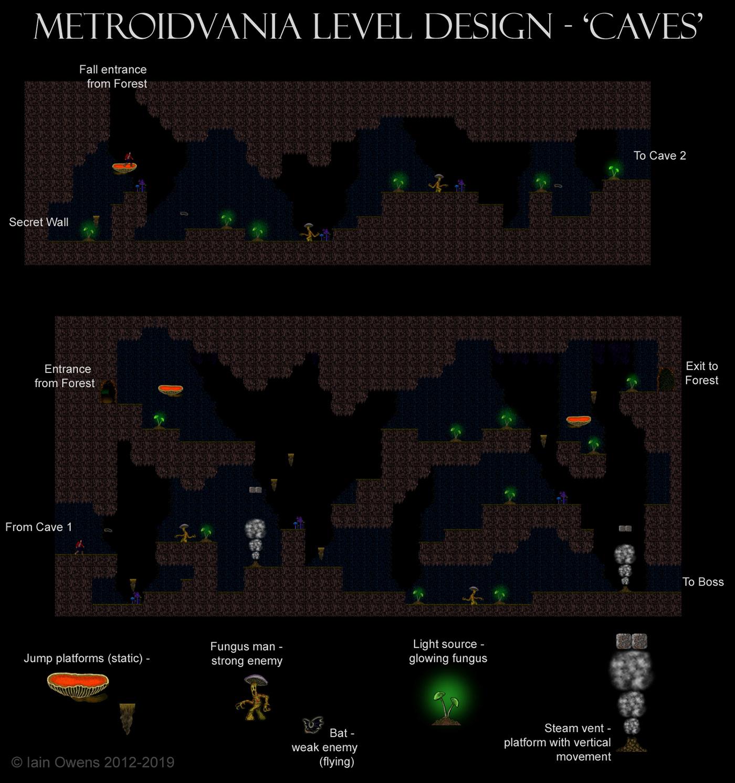 Level Design Tile Mapping environment art Game Development 2D art