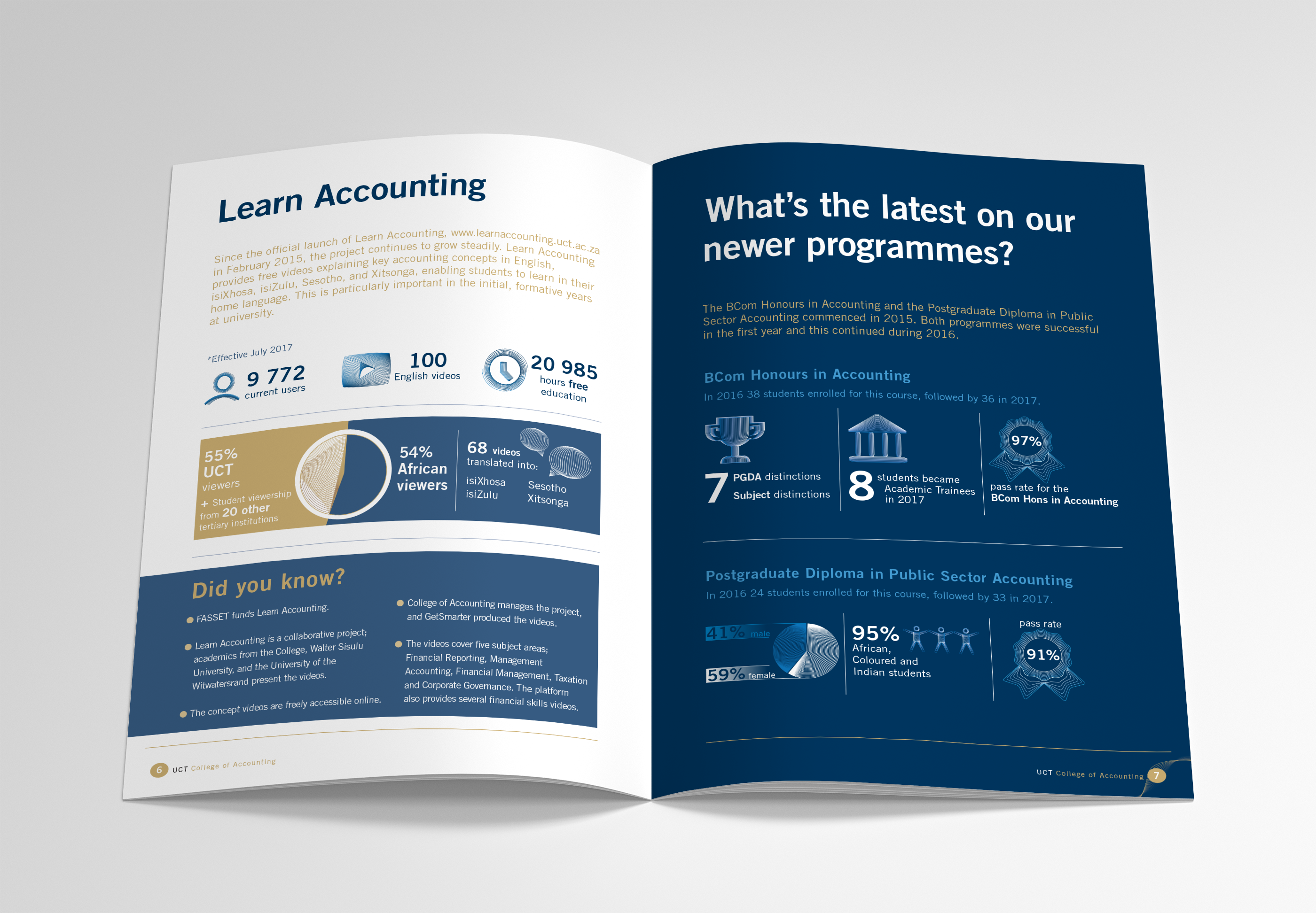 UCT College of Accounting rebranding and print designs on