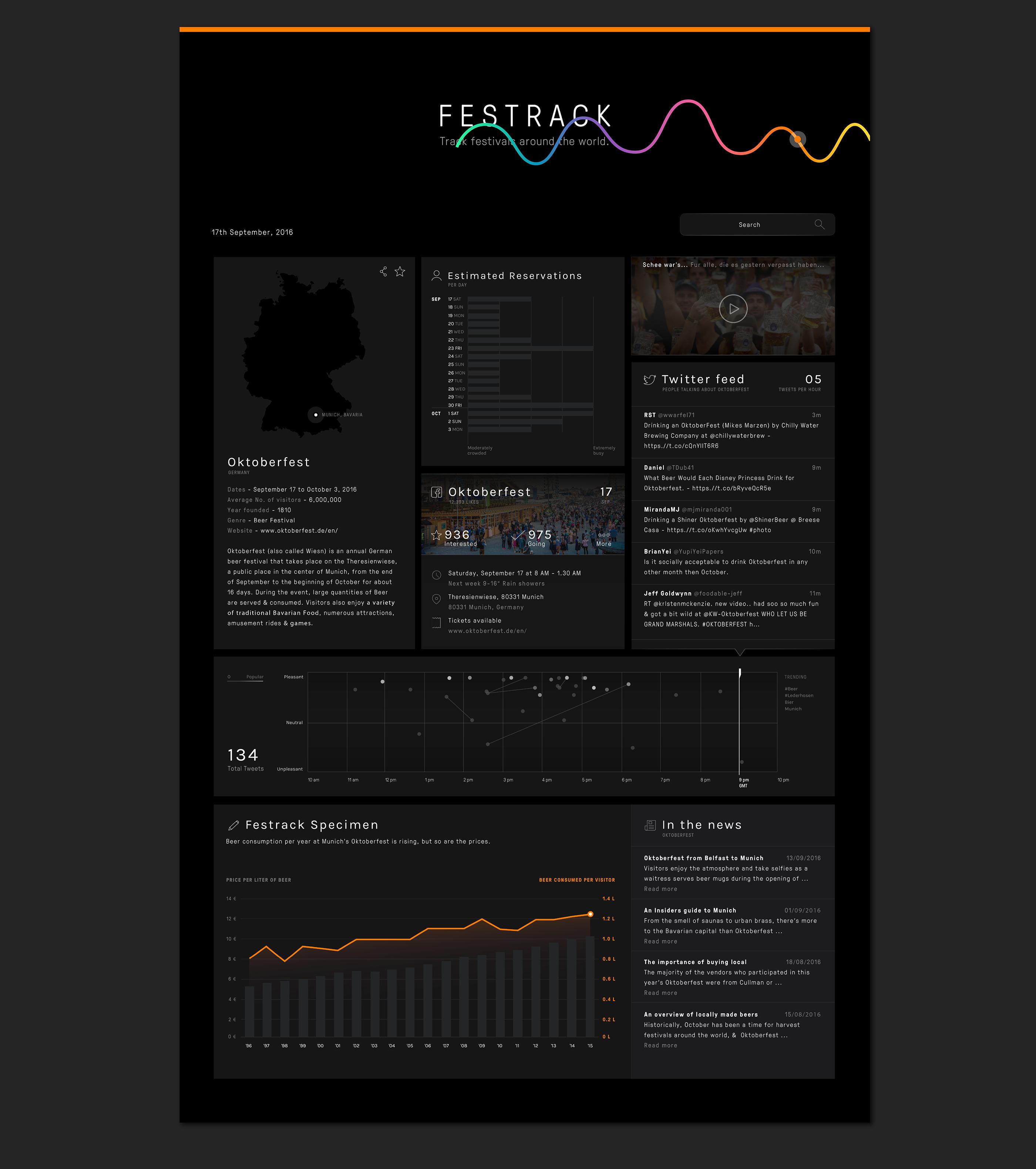 Festival Data Viz