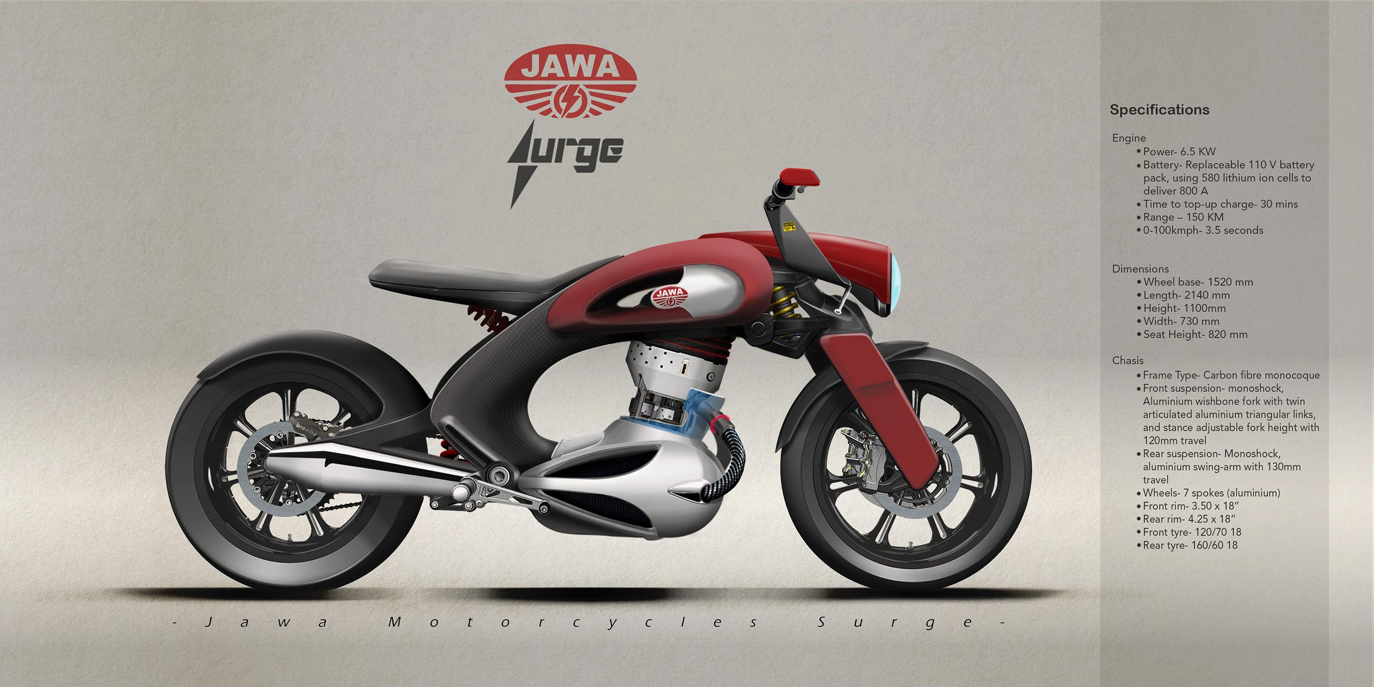 Magnificent Jawa Surge On Behance Inzonedesignstudio Interior Chair Design Inzonedesignstudiocom