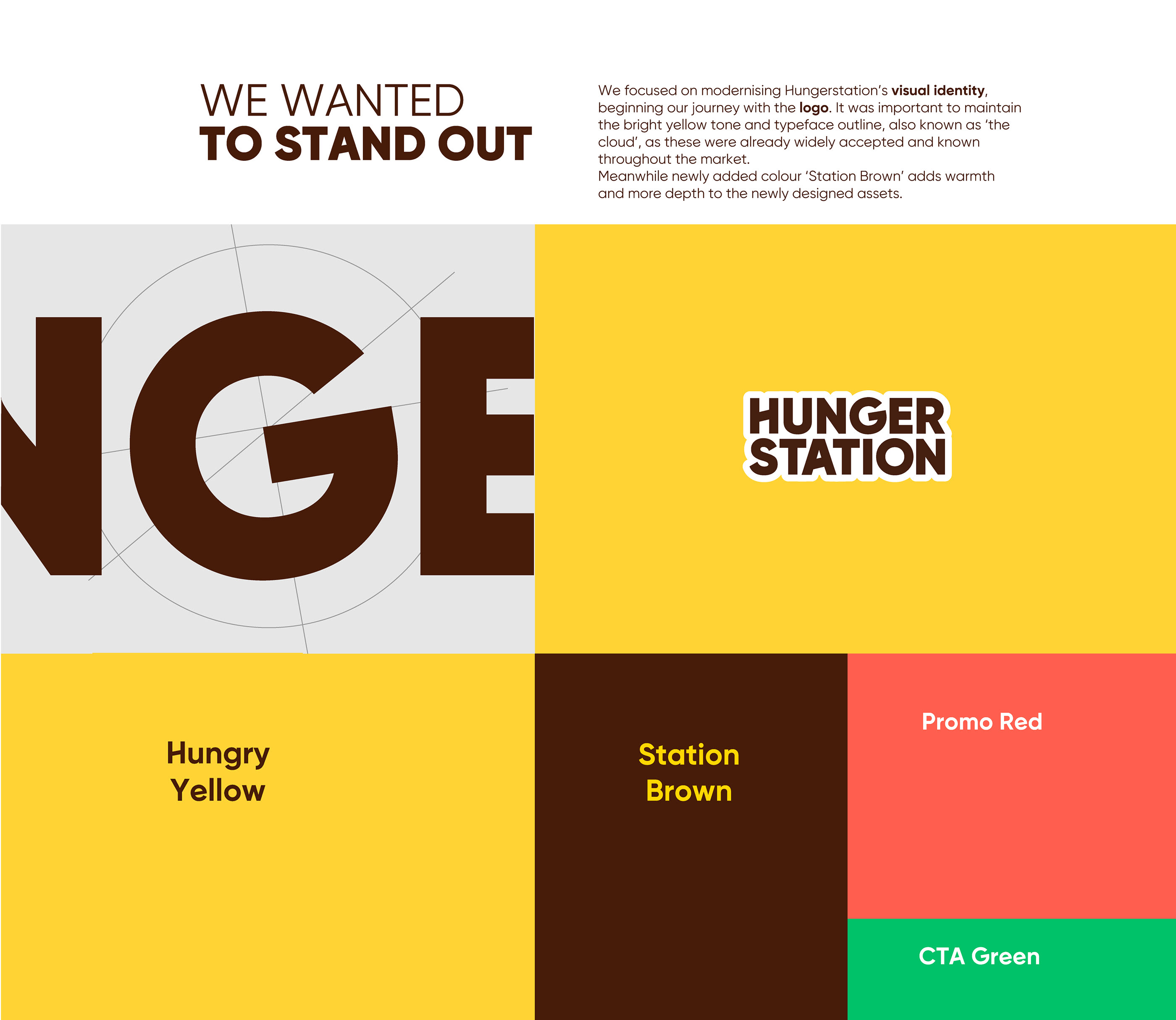 Hungerstation: Rebranding Project on Behance