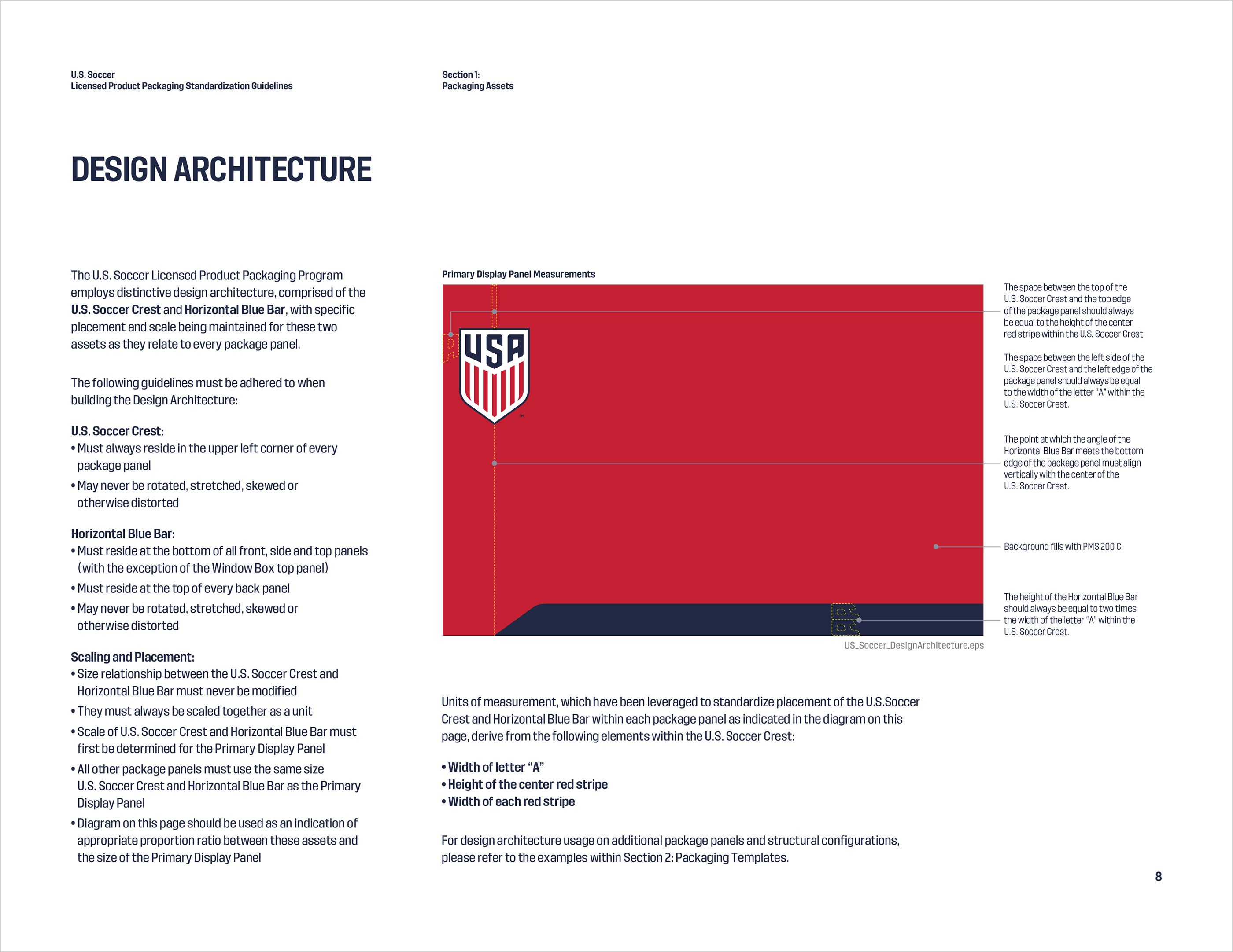 U S  Soccer Licensed Product Packaging Program on Behance