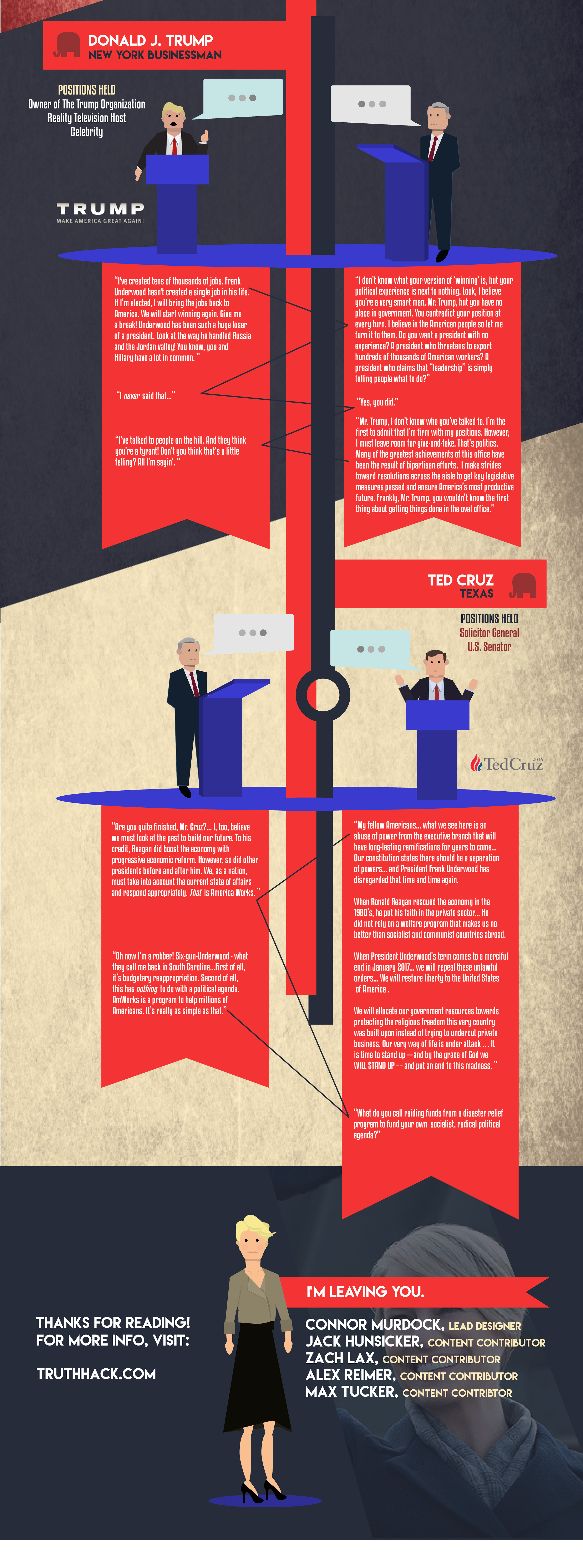 Underwood Vs Reality: Infographic on Behance