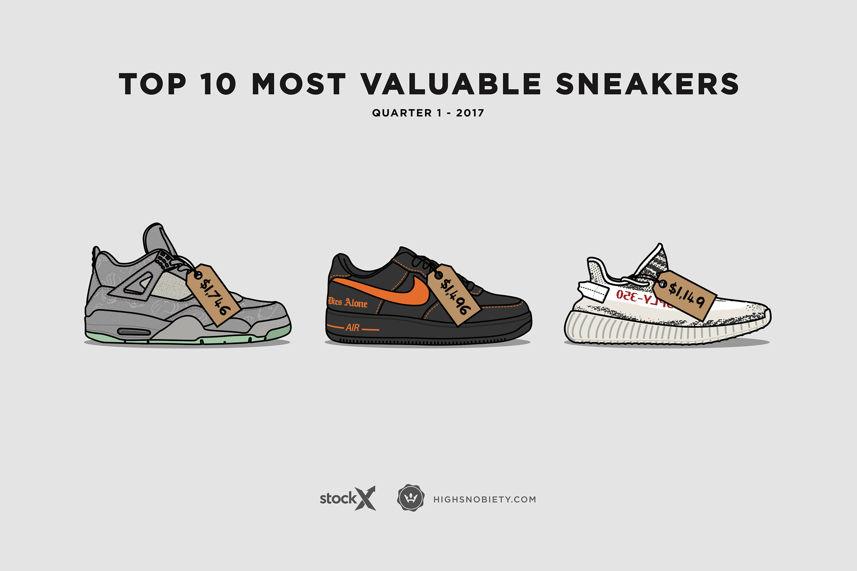 792ca084 Most Valuable Sneakers | Highsnobiety on Behance