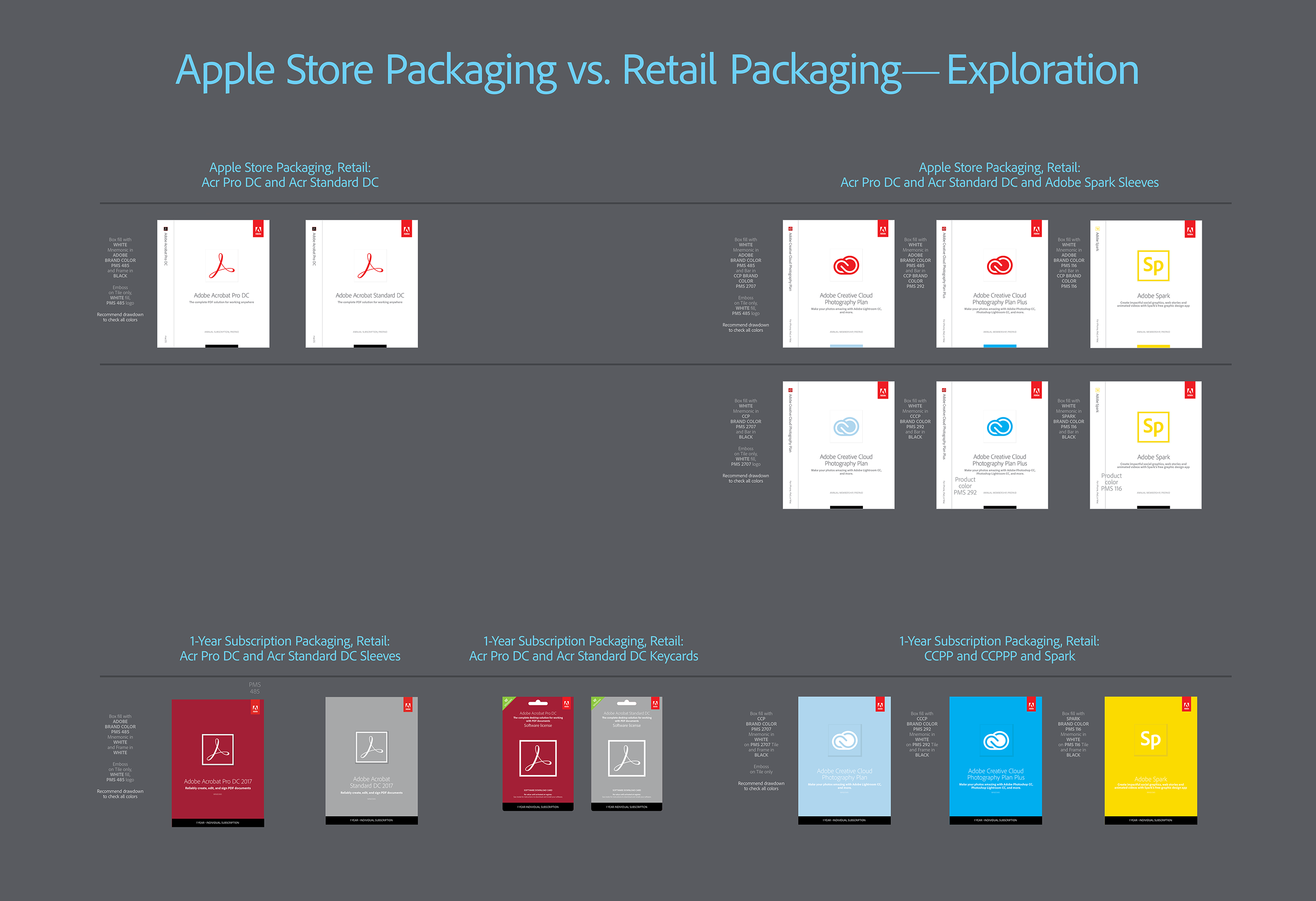 Acrobat DC Subscription Retail Packaging on Behance