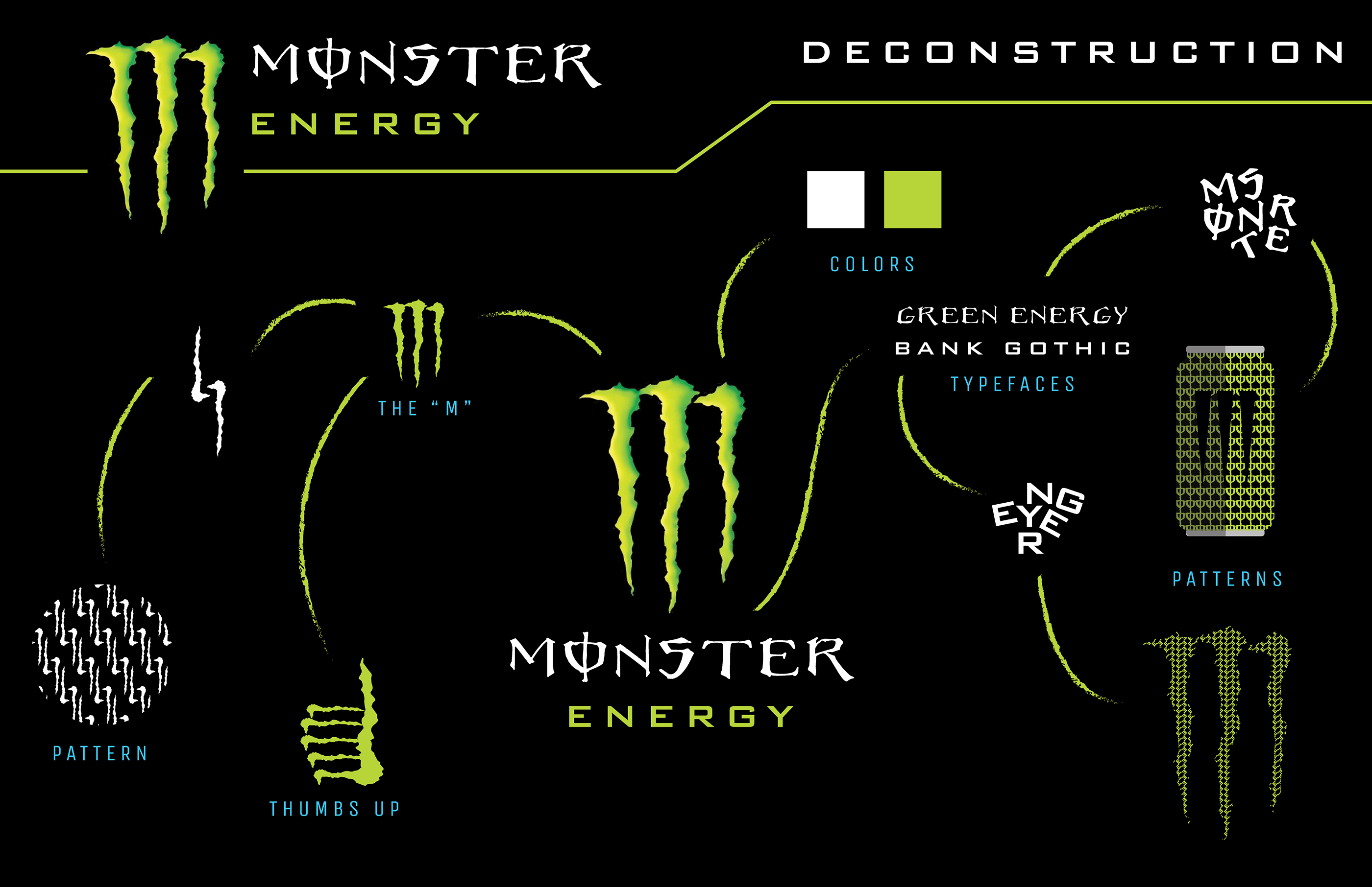 Monster Brand Identity Project On Behance