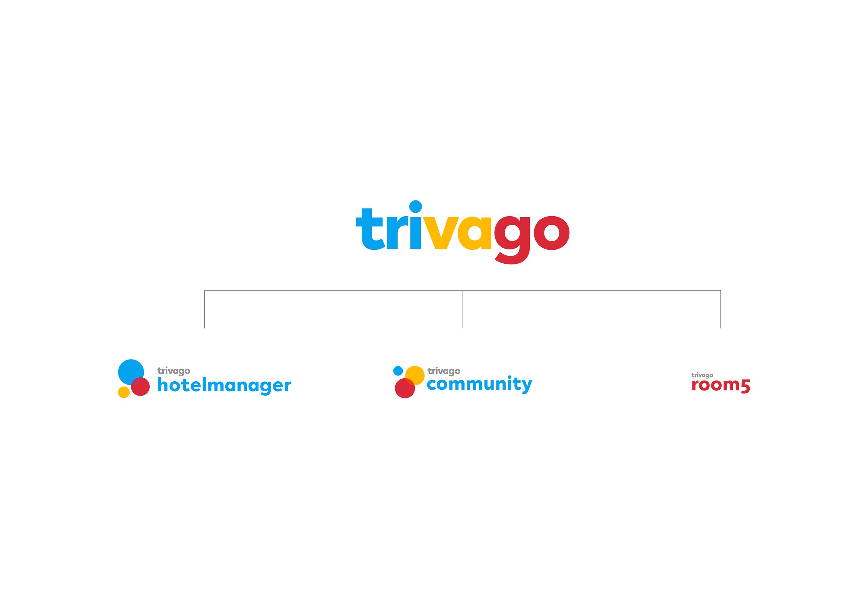 Trivago Brand Design Case Study On Behance