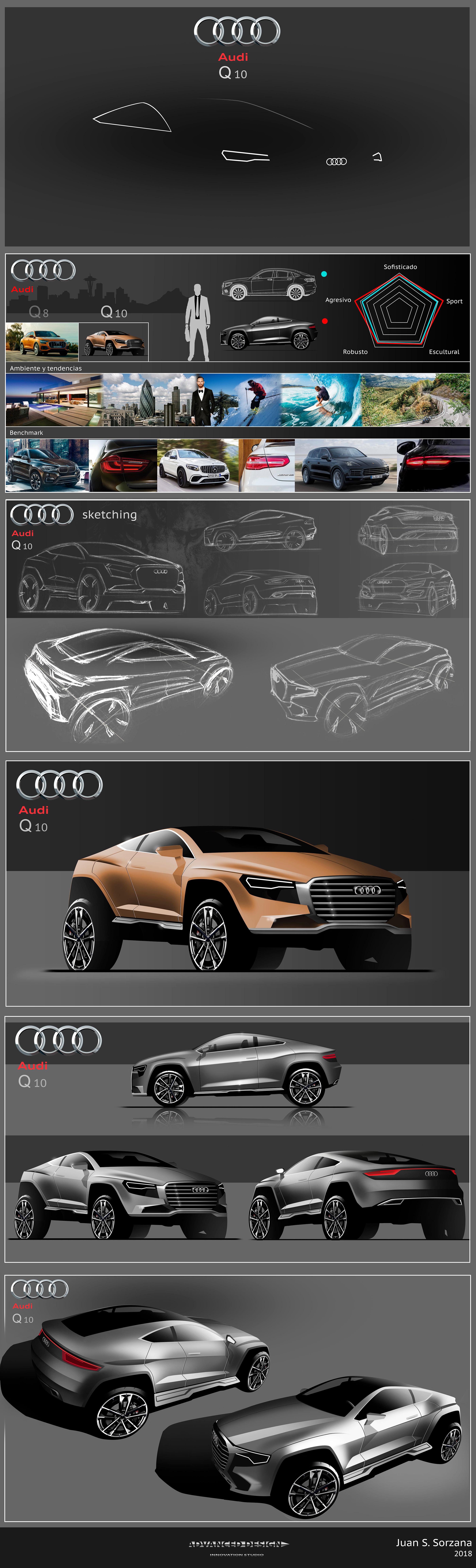 Kekurangan Audi Q10 Review