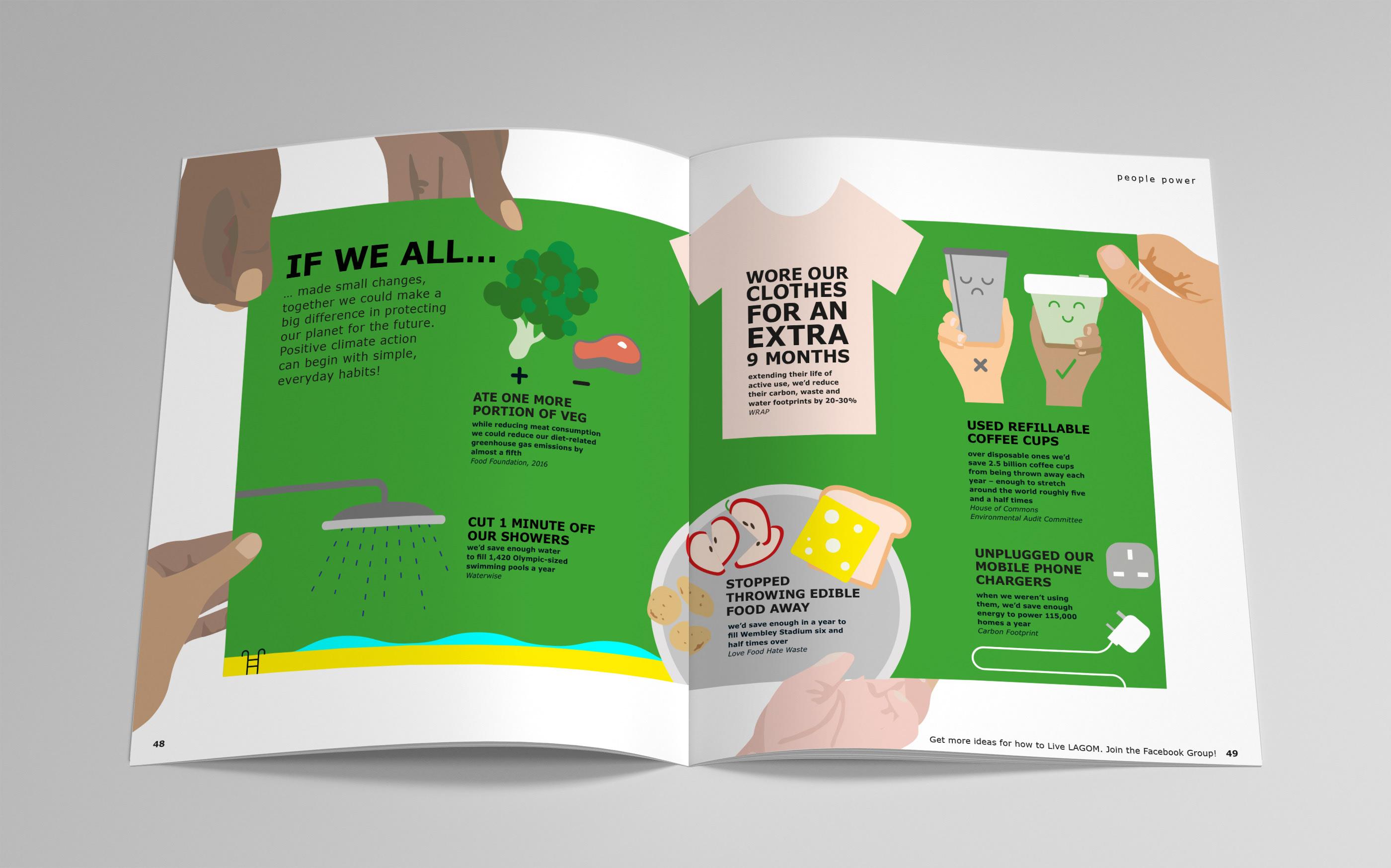 IKEA Lagom Magazine on Behance
