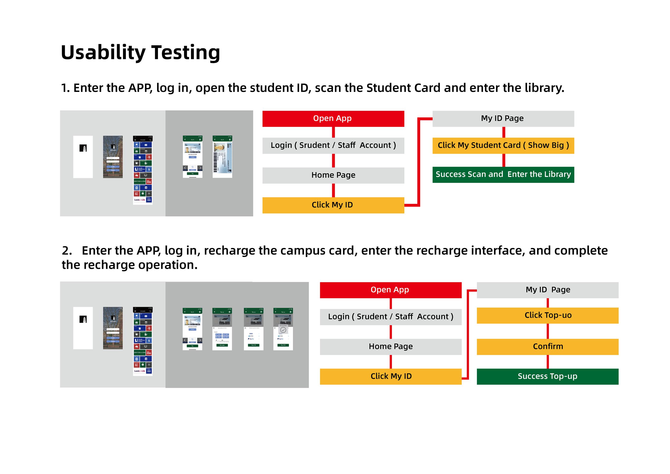 UniLeeds Mobile App Re-Design on Behance