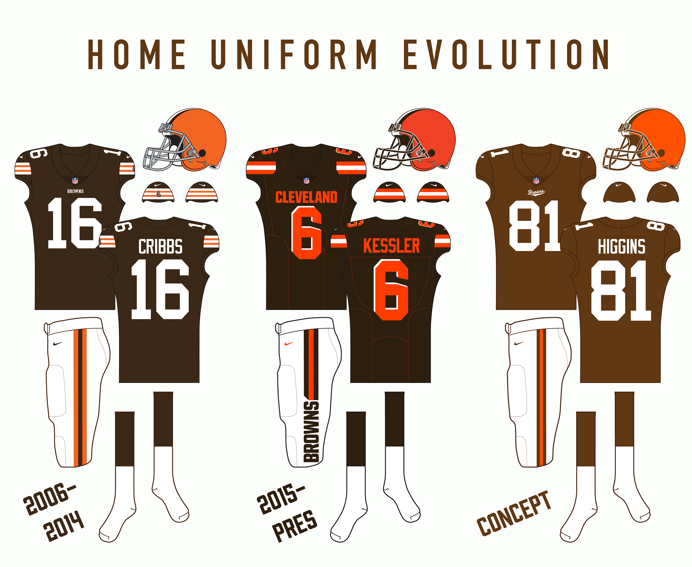 c794ed1f Cleveland Browns Logo and Uniform Rebrand Concept on Behance