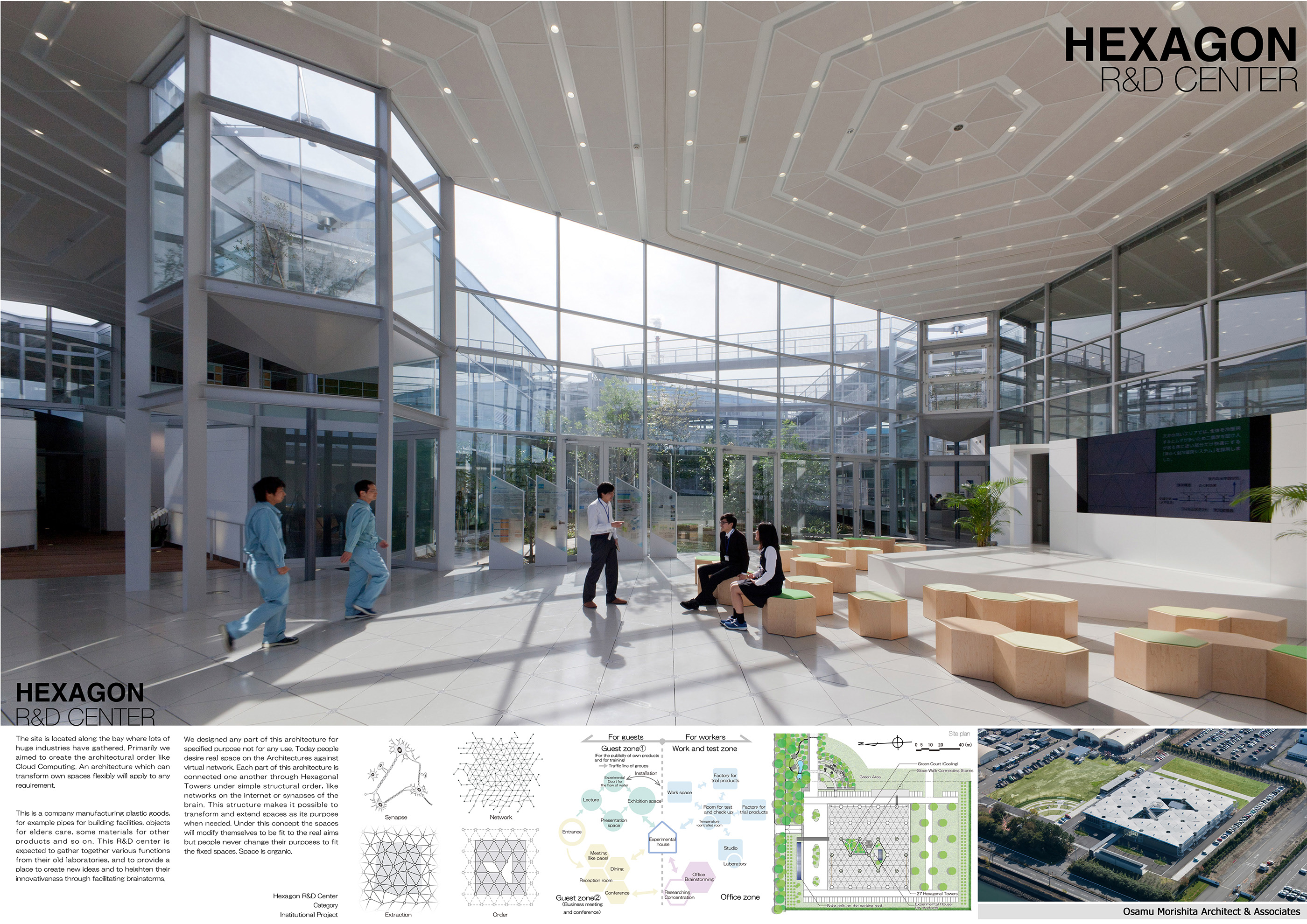 HEXAGON R&D CENTER on Behance
