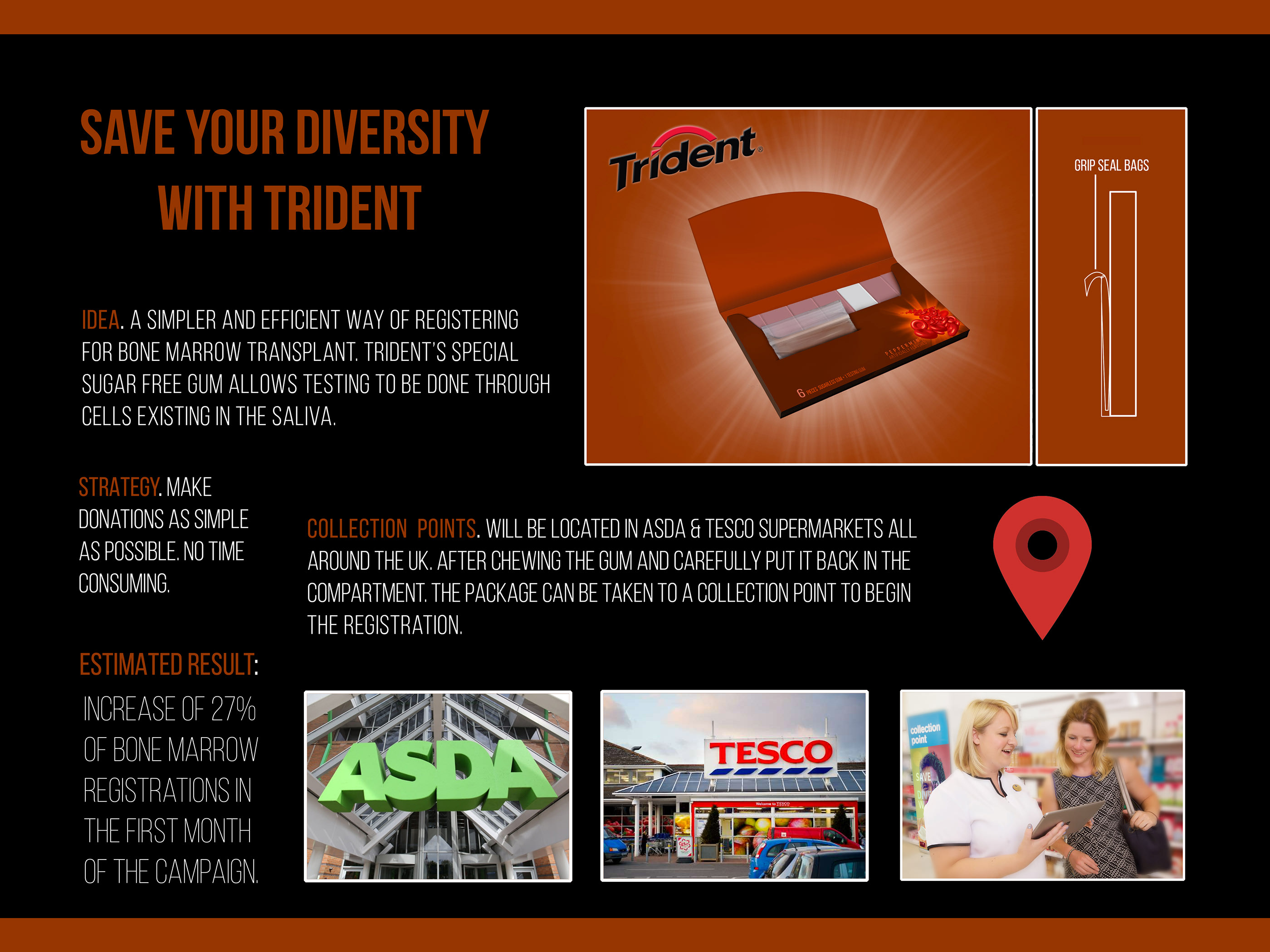 Save your diversity with Trident on Behance
