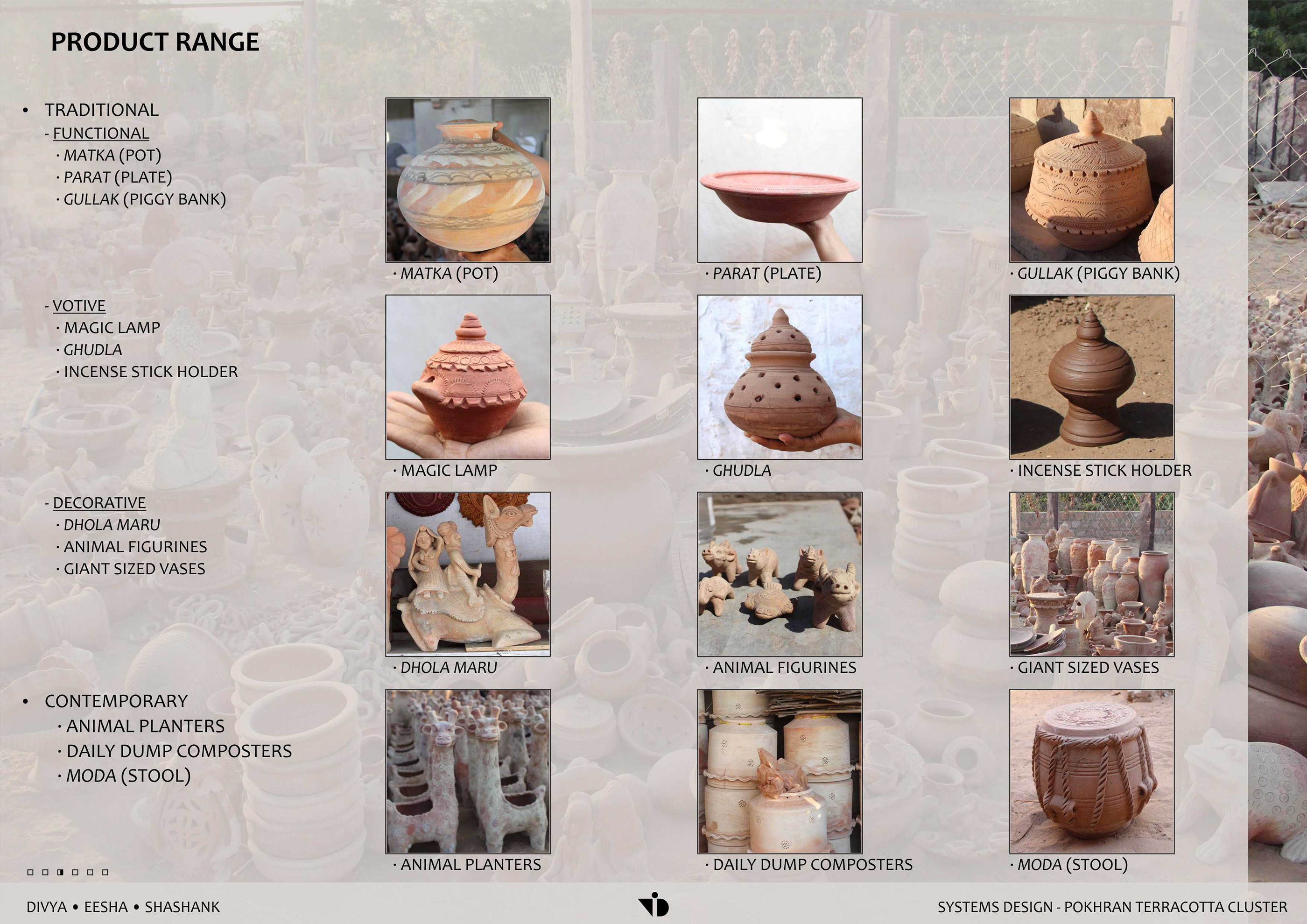 Systems Mapping: Pokhran Terracotta Cluster on Behance