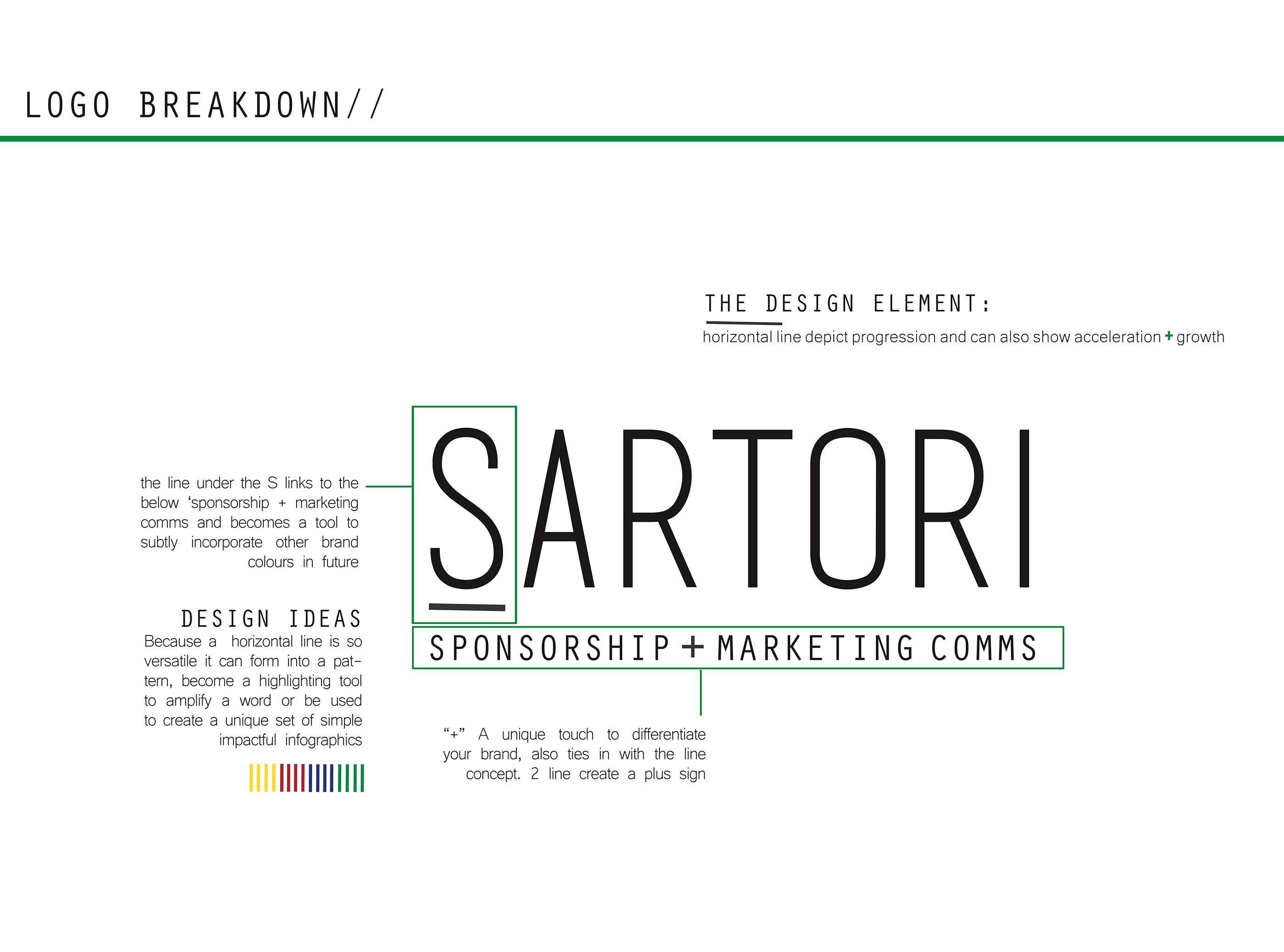 Sartori Logo Design On Behance