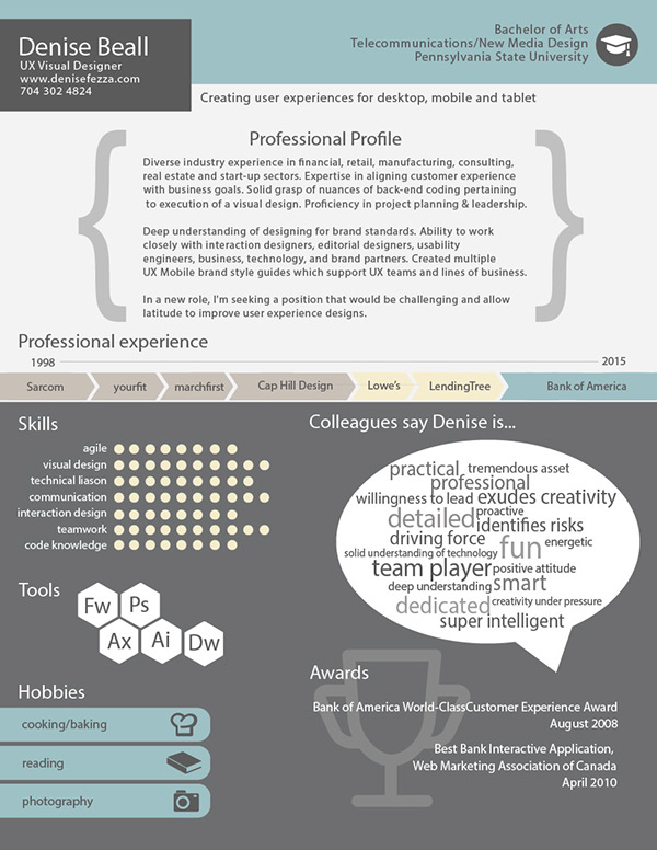 Infographic Resume on Behance