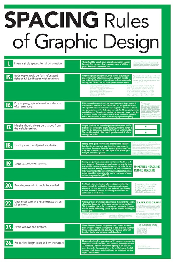 Graphic Design Typography Rules Rules of Graphic Design Poster
