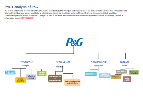 procter and gamble market research The logo of dow jones industrial average stock market index listed company procter & gamble (pg) is seen on a tube of toothpaste in los angeles thomson reuters this story was delivered to bi .