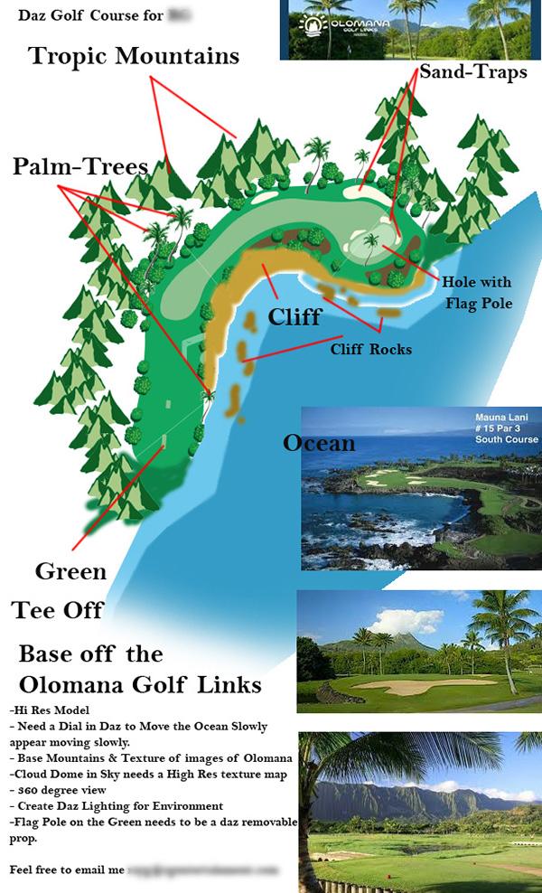 3d Terrain Golf Course On Pantone Canvas Gallery