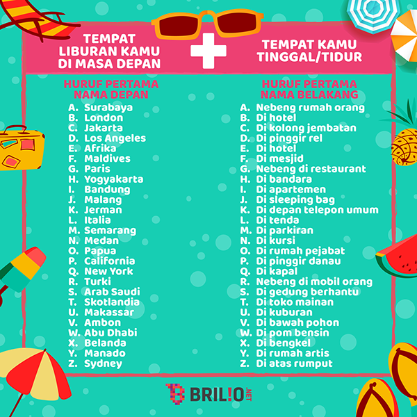 Guess your next holiday by your initial first and last name