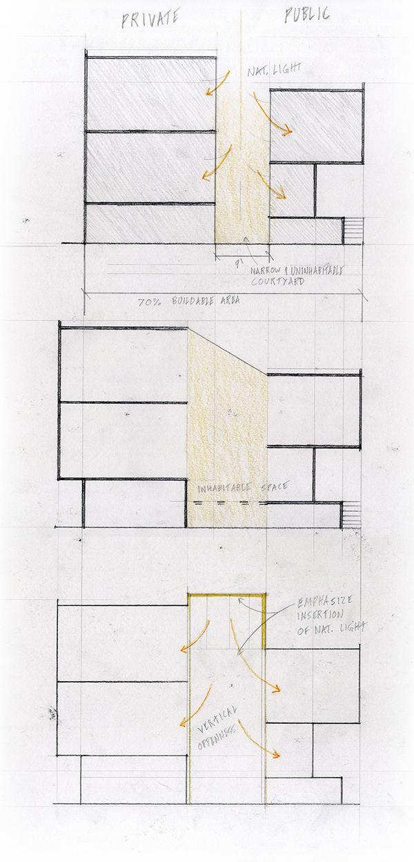 The Row House, Design IV on PhilaU Portfolios Narrow Row House Design on narrow front houses, narrow lofts, narrow homes, narrow stone houses, narrow duplexes, narrow lake houses, narrow row boats,