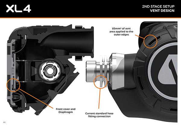 XL4 Diving Regulator - Apeks Diving