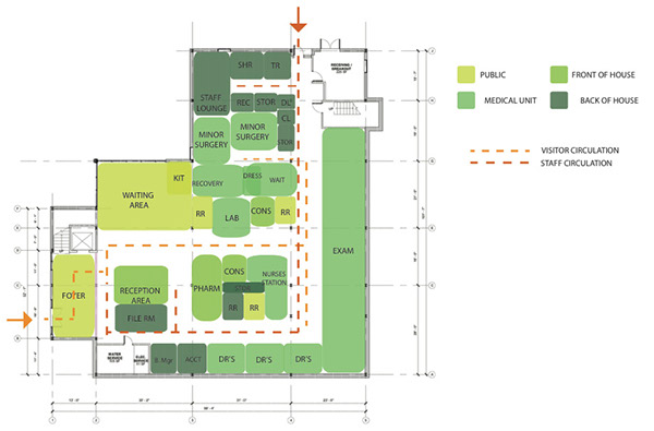 women    s healthcare facility on behanceblocking diagram